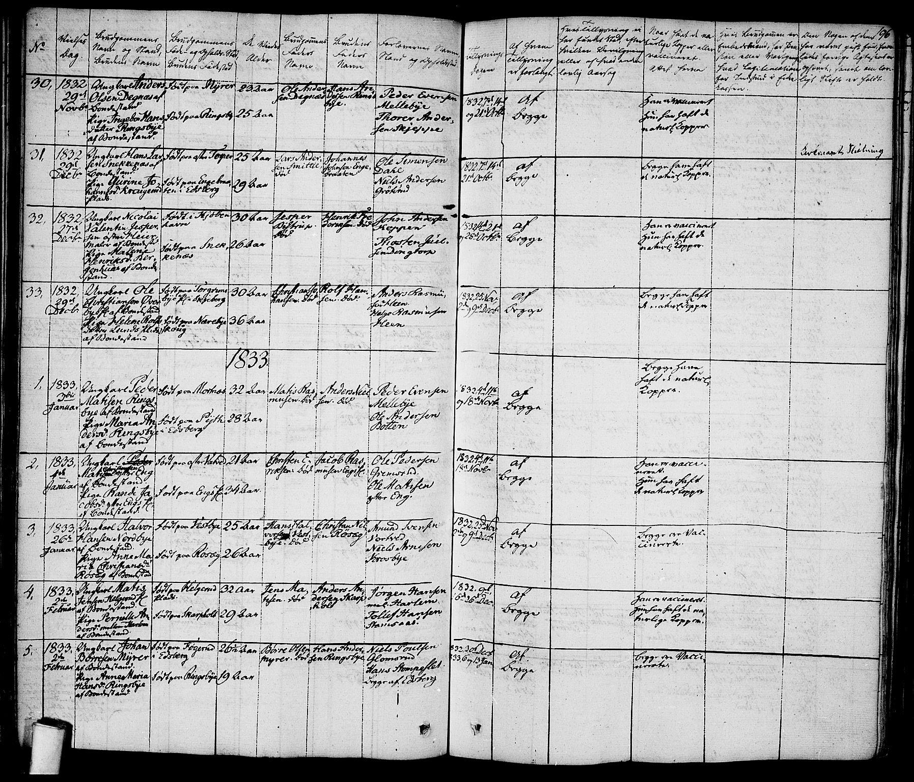 SAO, Rakkestad prestekontor Kirkebøker, F/Fa/L0007: Ministerialbok nr. I 7, 1825-1841, s. 196