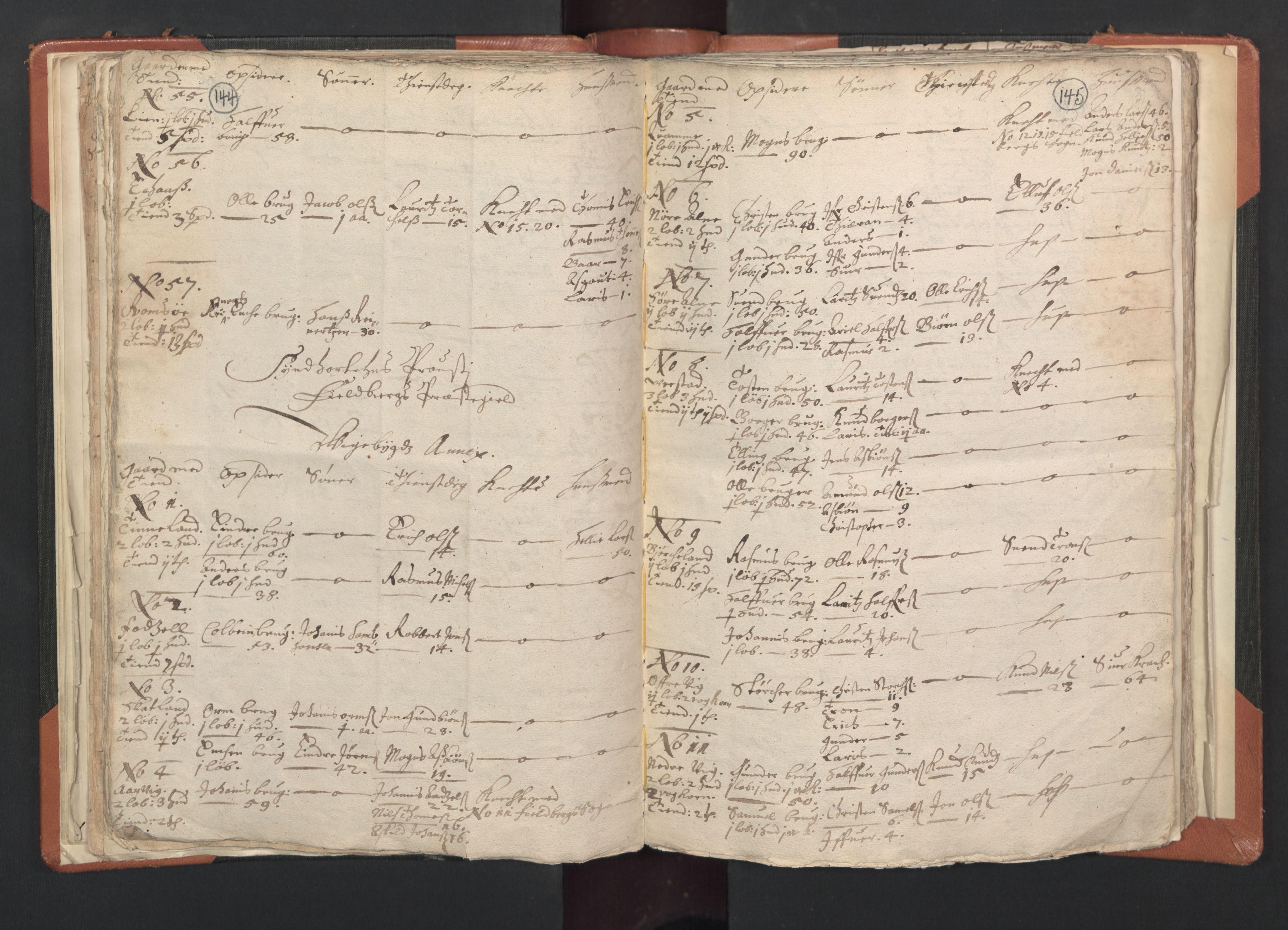 RA, Sogneprestenes manntall 1664-1666, nr. 20: Sunnhordland prosti, 1664-1666, s. 144-145