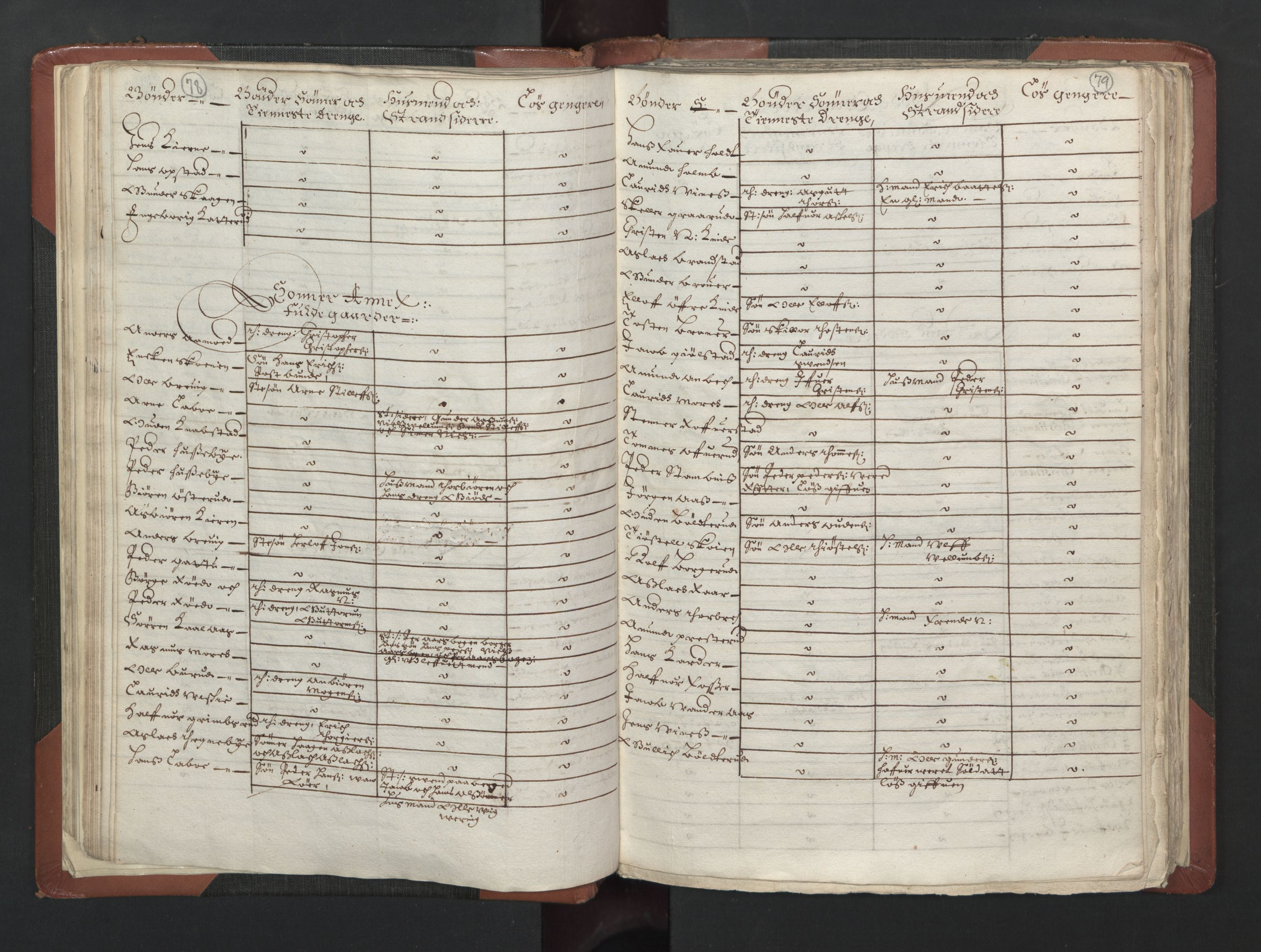 RA, Fogdenes og sorenskrivernes manntall 1664-1666, nr. 2: Aker fogderi, Follo fogderi, Nedre Romerike fogderi og Øvre Romerike fogderi, 1664, s. 78-79