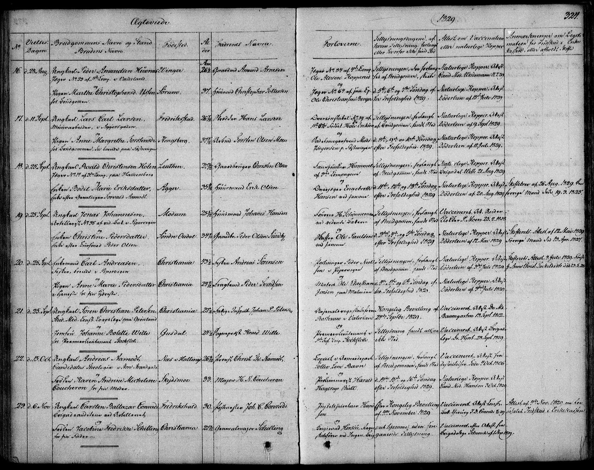 SAO, Garnisonsmenigheten Kirkebøker, F/Fa/L0006: Ministerialbok nr. 6, 1828-1841, s. 324