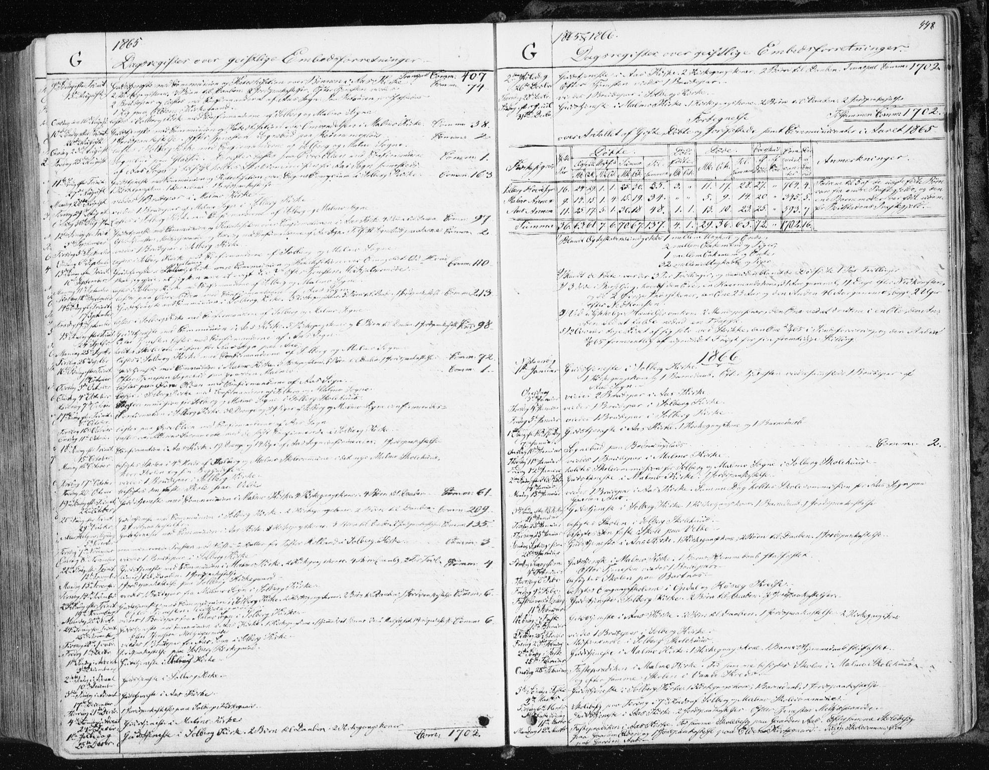 SAT, Ministerialprotokoller, klokkerbøker og fødselsregistre - Nord-Trøndelag, 741/L0394: Ministerialbok nr. 741A08, 1864-1877, s. 448