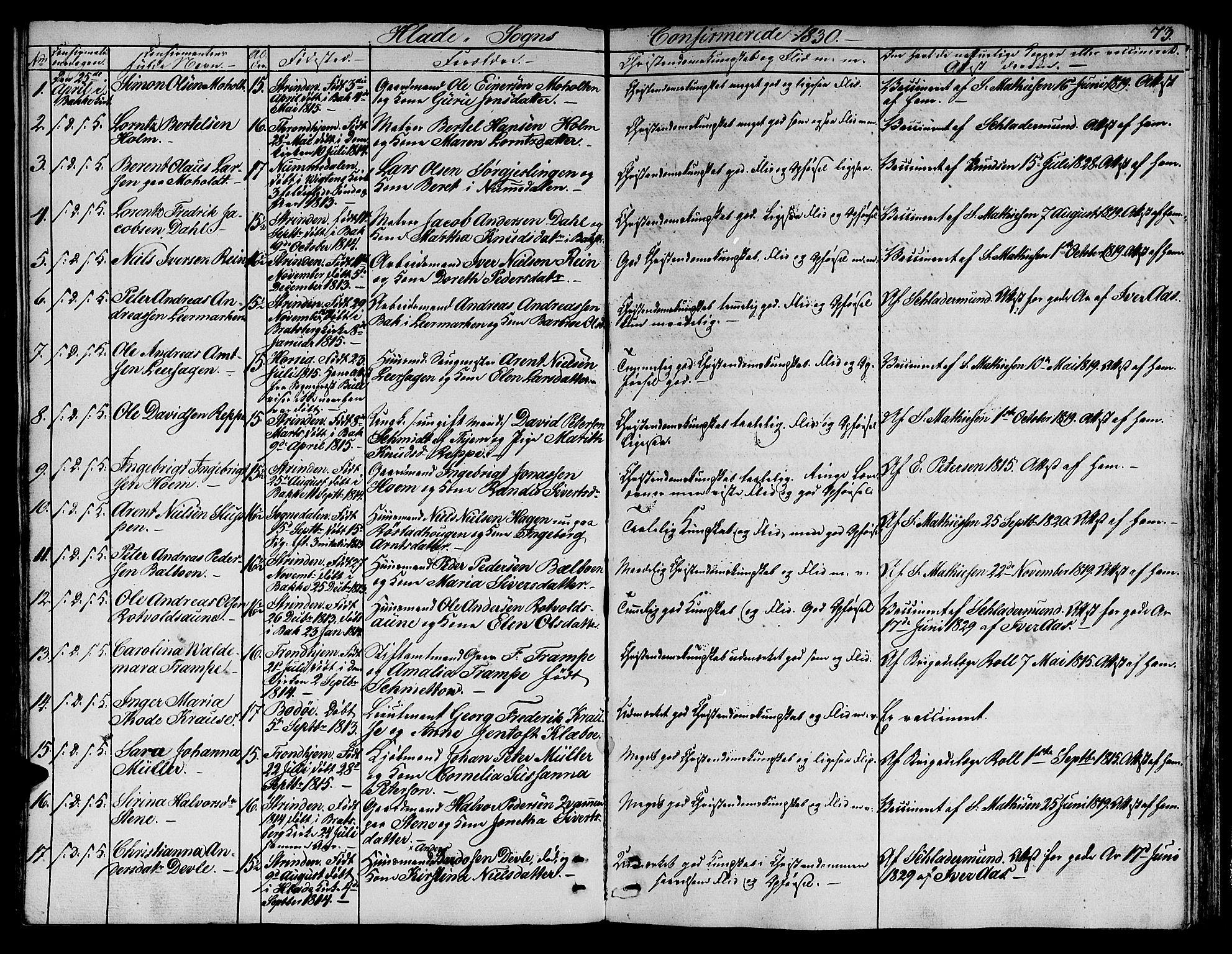 SAT, Ministerialprotokoller, klokkerbøker og fødselsregistre - Sør-Trøndelag, 606/L0308: Klokkerbok nr. 606C04, 1829-1840, s. 73