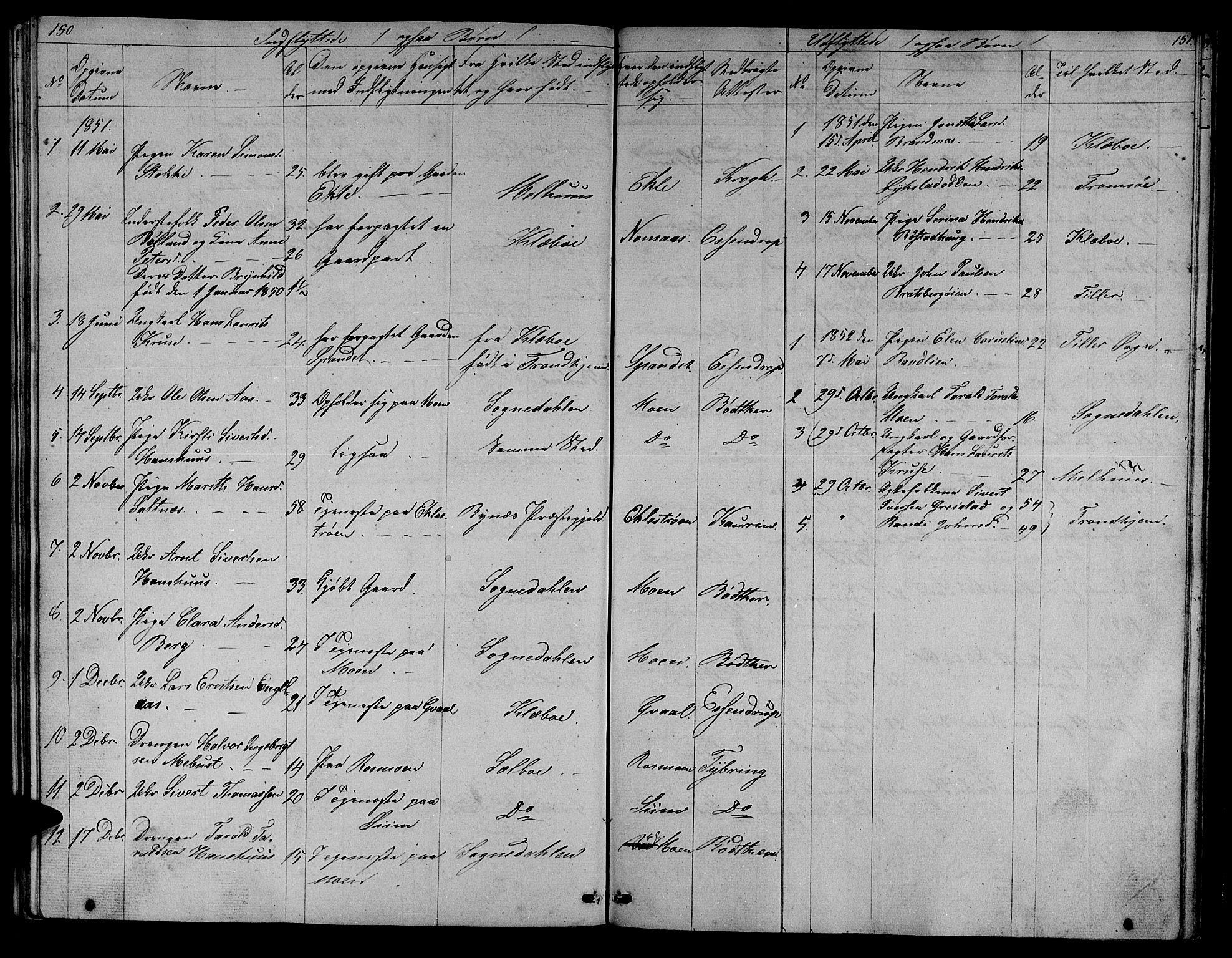 SAT, Ministerialprotokoller, klokkerbøker og fødselsregistre - Sør-Trøndelag, 608/L0339: Klokkerbok nr. 608C05, 1844-1863, s. 150-151