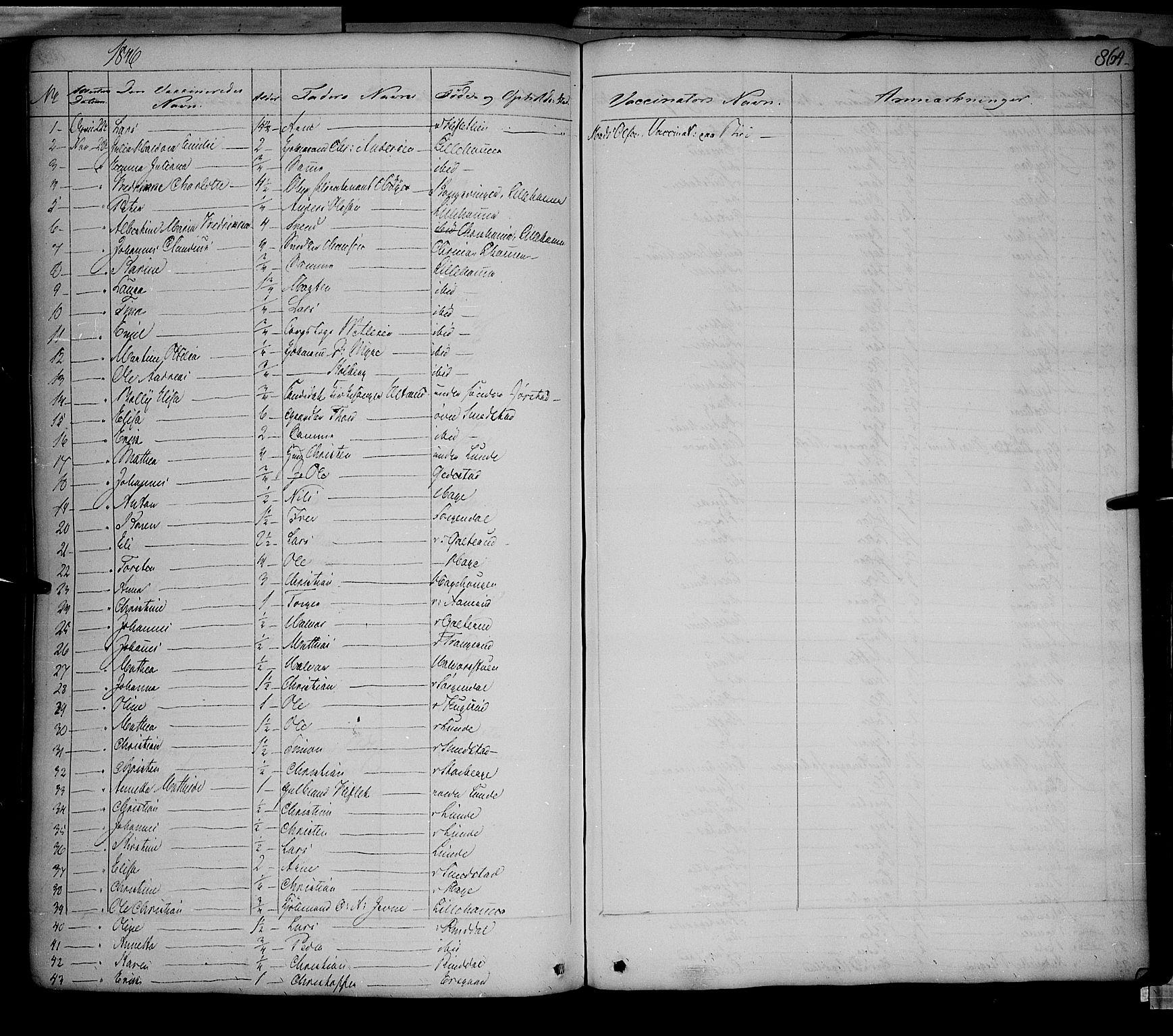 SAH, Fåberg prestekontor, Ministerialbok nr. 5, 1836-1854, s. 863-864