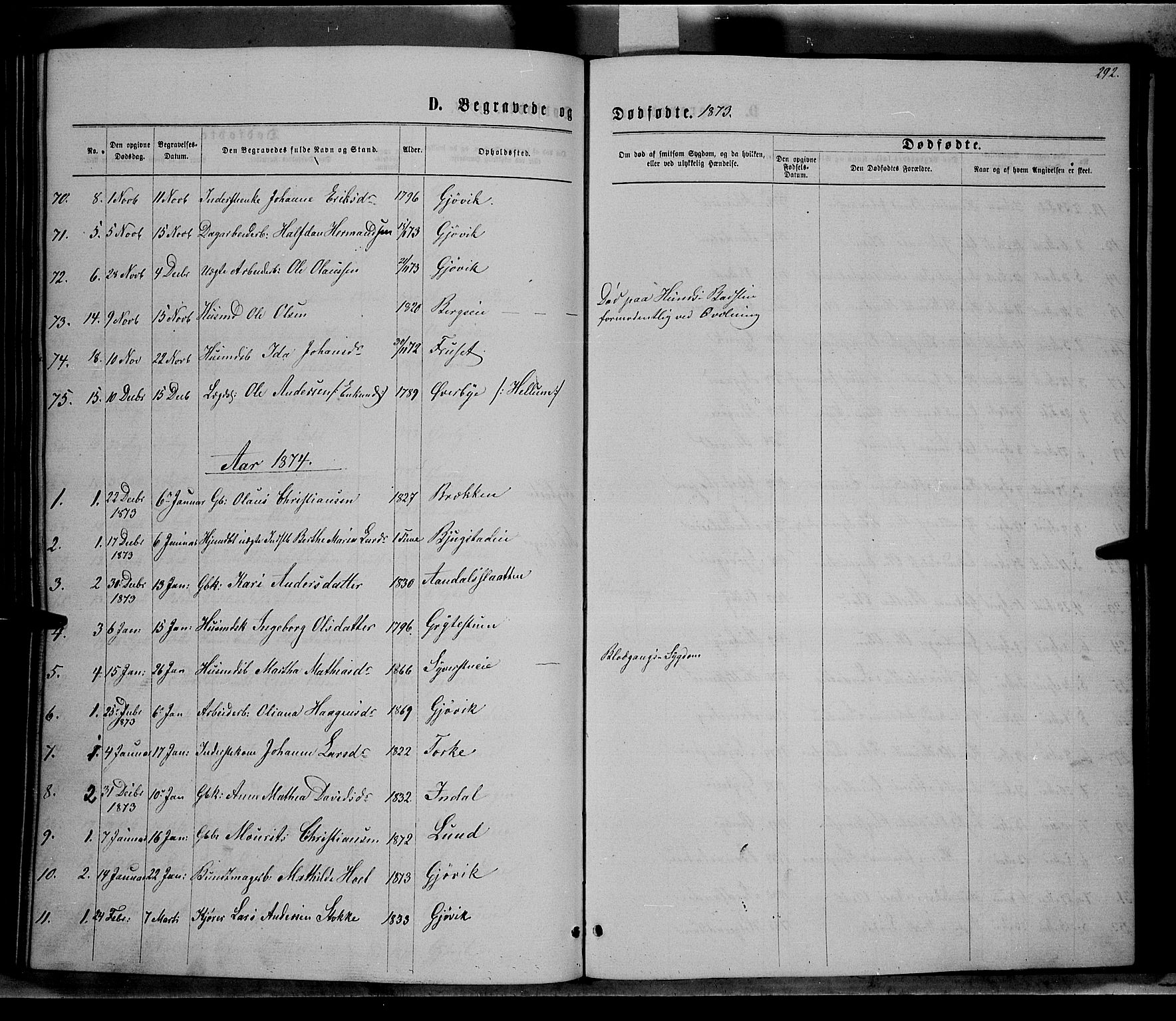 SAH, Vardal prestekontor, H/Ha/Hab/L0006: Klokkerbok nr. 6, 1869-1881, s. 292