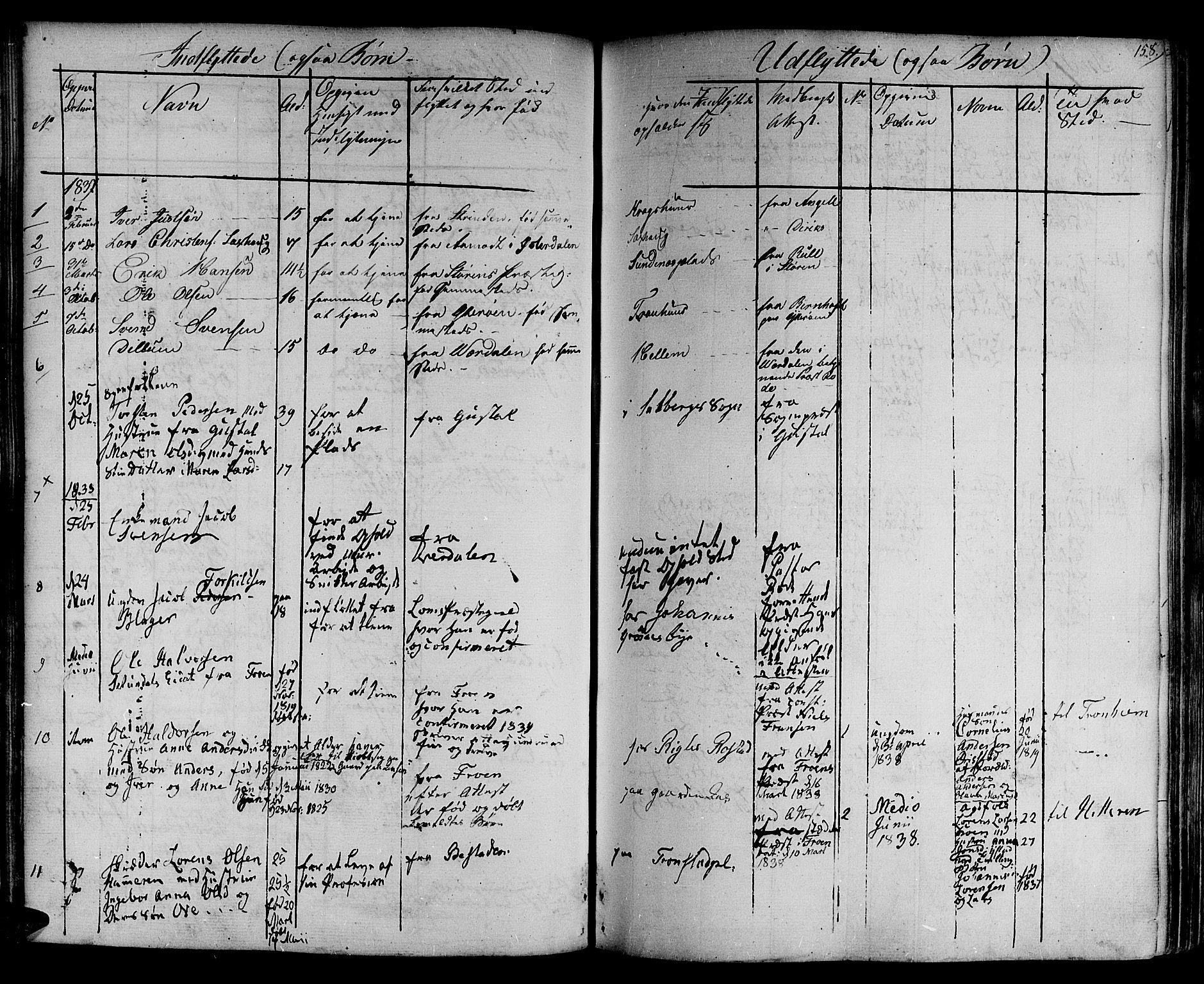 SAT, Ministerialprotokoller, klokkerbøker og fødselsregistre - Nord-Trøndelag, 730/L0277: Ministerialbok nr. 730A06 /1, 1830-1839, s. 158