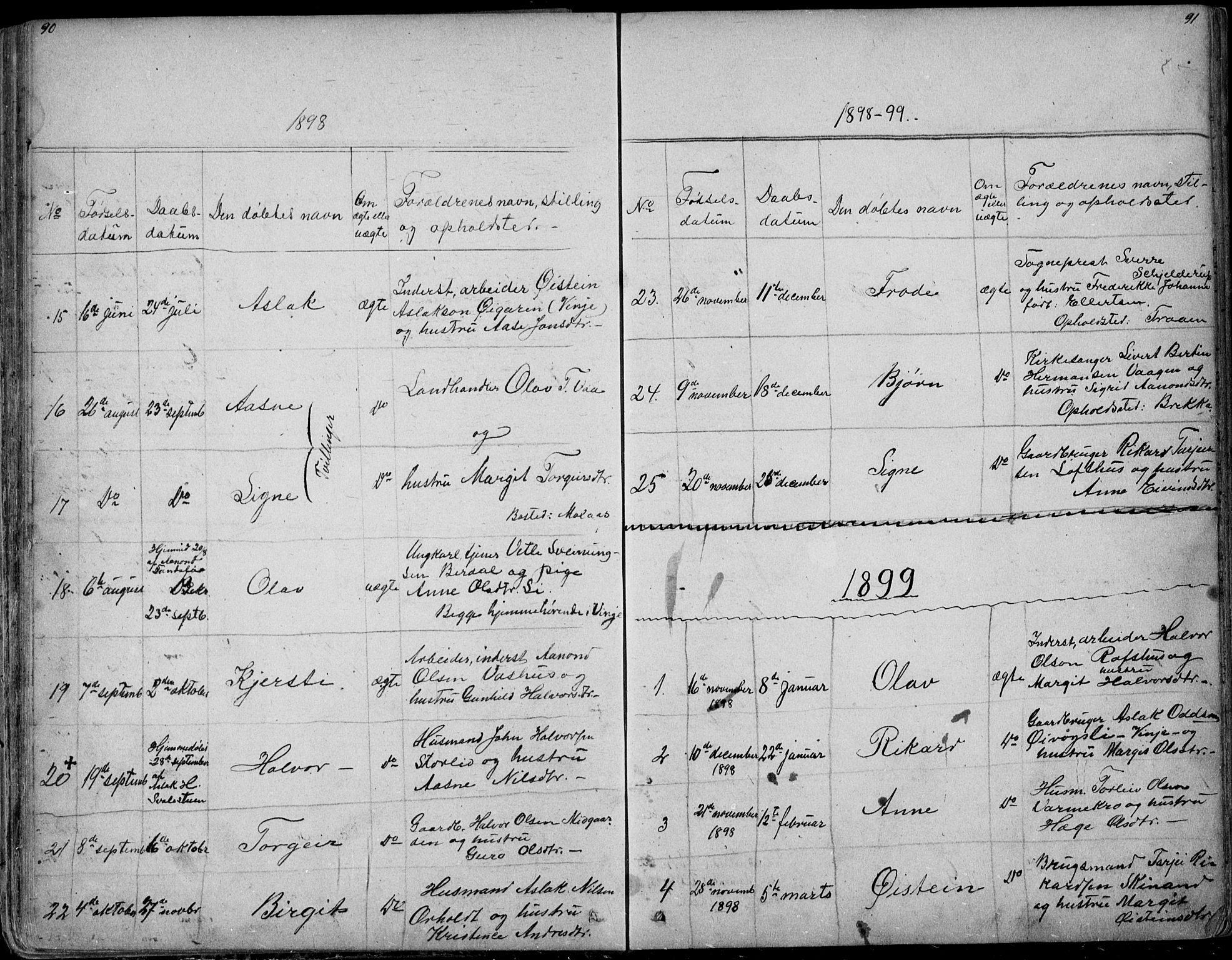 SAKO, Rauland kirkebøker, G/Ga/L0002: Klokkerbok nr. I 2, 1849-1935, s. 90-91