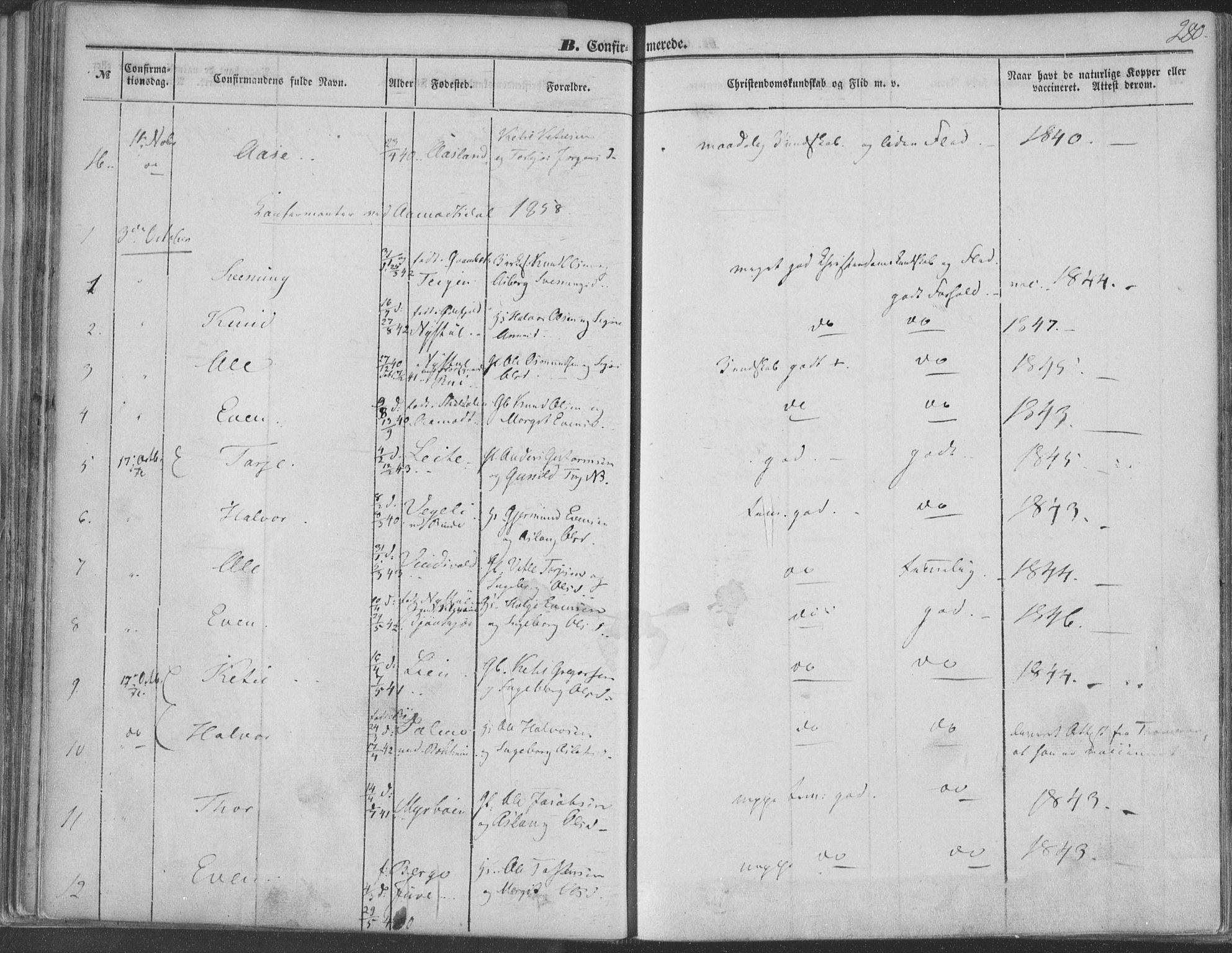 SAKO, Seljord kirkebøker, F/Fa/L012b: Ministerialbok nr. I 12B, 1850-1865, s. 280