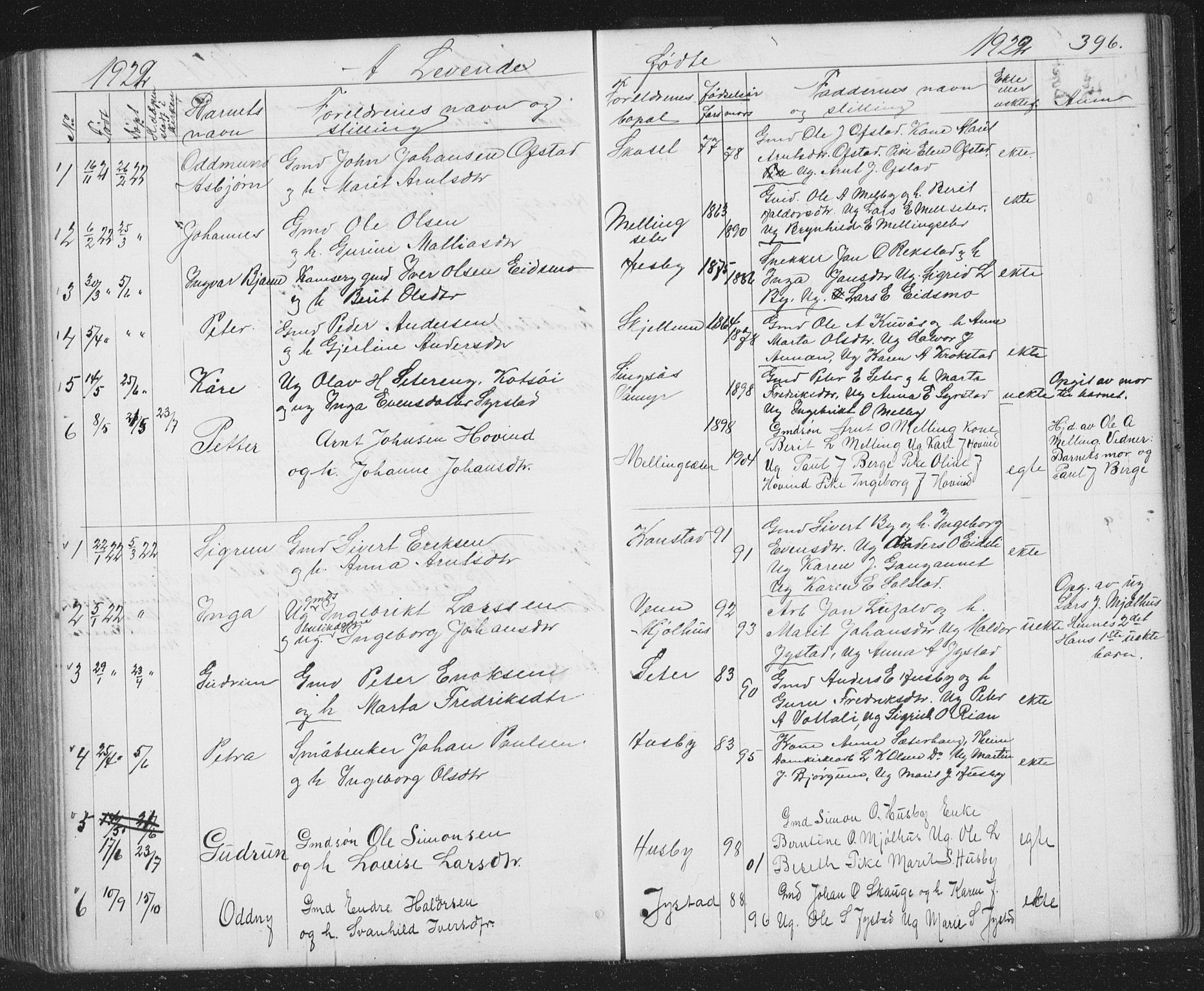 SAT, Ministerialprotokoller, klokkerbøker og fødselsregistre - Sør-Trøndelag, 667/L0798: Klokkerbok nr. 667C03, 1867-1929, s. 396