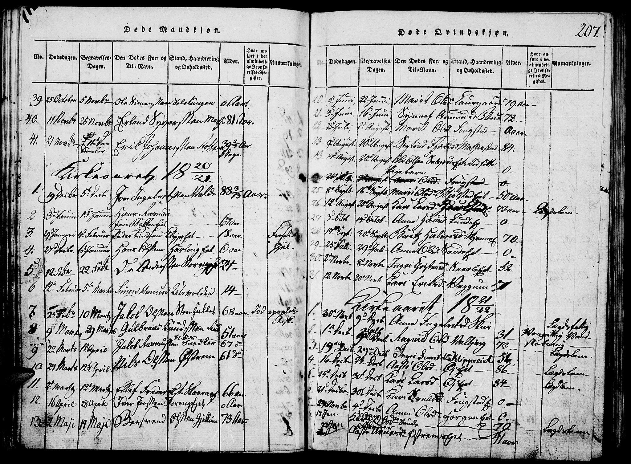 SAH, Vågå prestekontor, Klokkerbok nr. 1, 1815-1827, s. 206-207