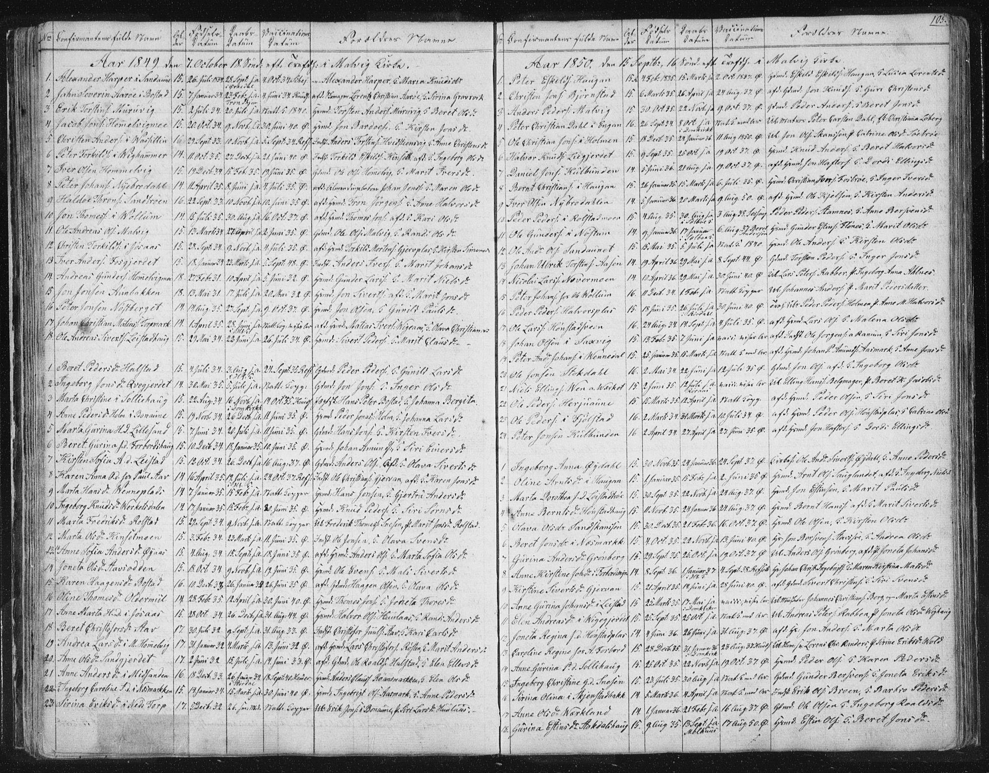 SAT, Ministerialprotokoller, klokkerbøker og fødselsregistre - Sør-Trøndelag, 616/L0406: Ministerialbok nr. 616A03, 1843-1879, s. 105