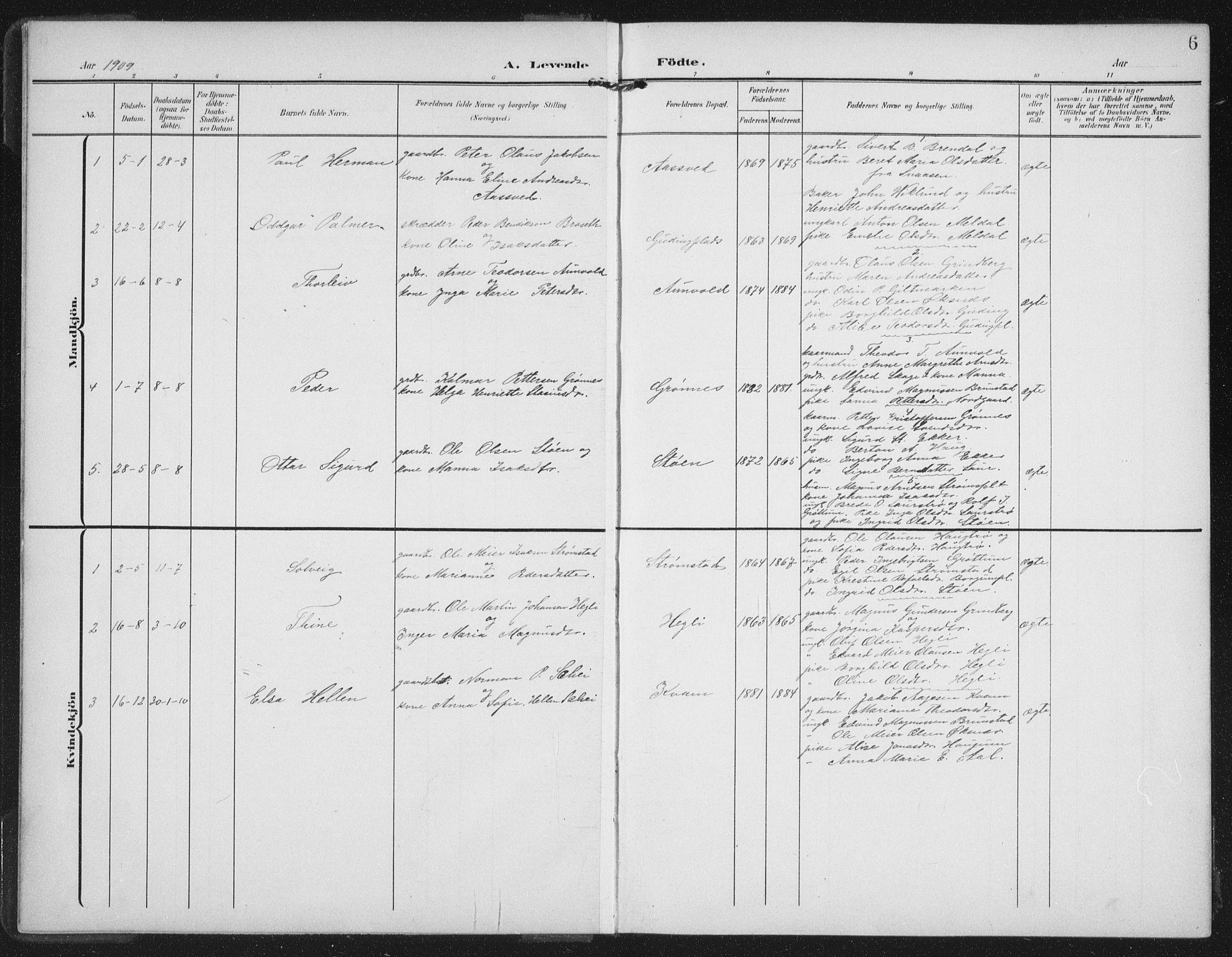 SAT, Ministerialprotokoller, klokkerbøker og fødselsregistre - Nord-Trøndelag, 747/L0460: Klokkerbok nr. 747C02, 1908-1939, s. 6