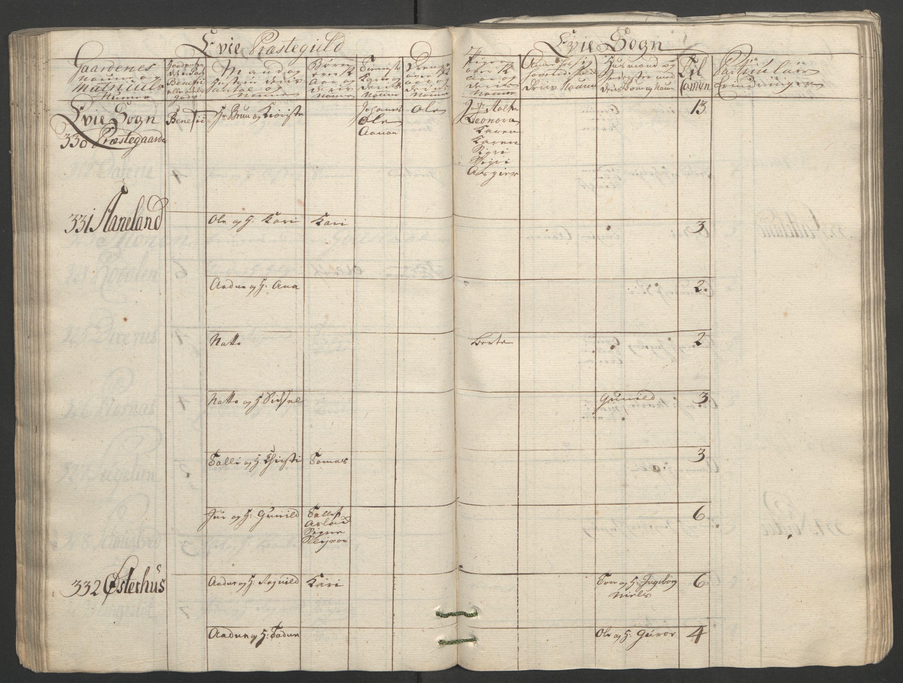 RA, Rentekammeret inntil 1814, Reviderte regnskaper, Fogderegnskap, R40/L2517: Ekstraskatten Råbyggelag, 1762-1763, s. 119