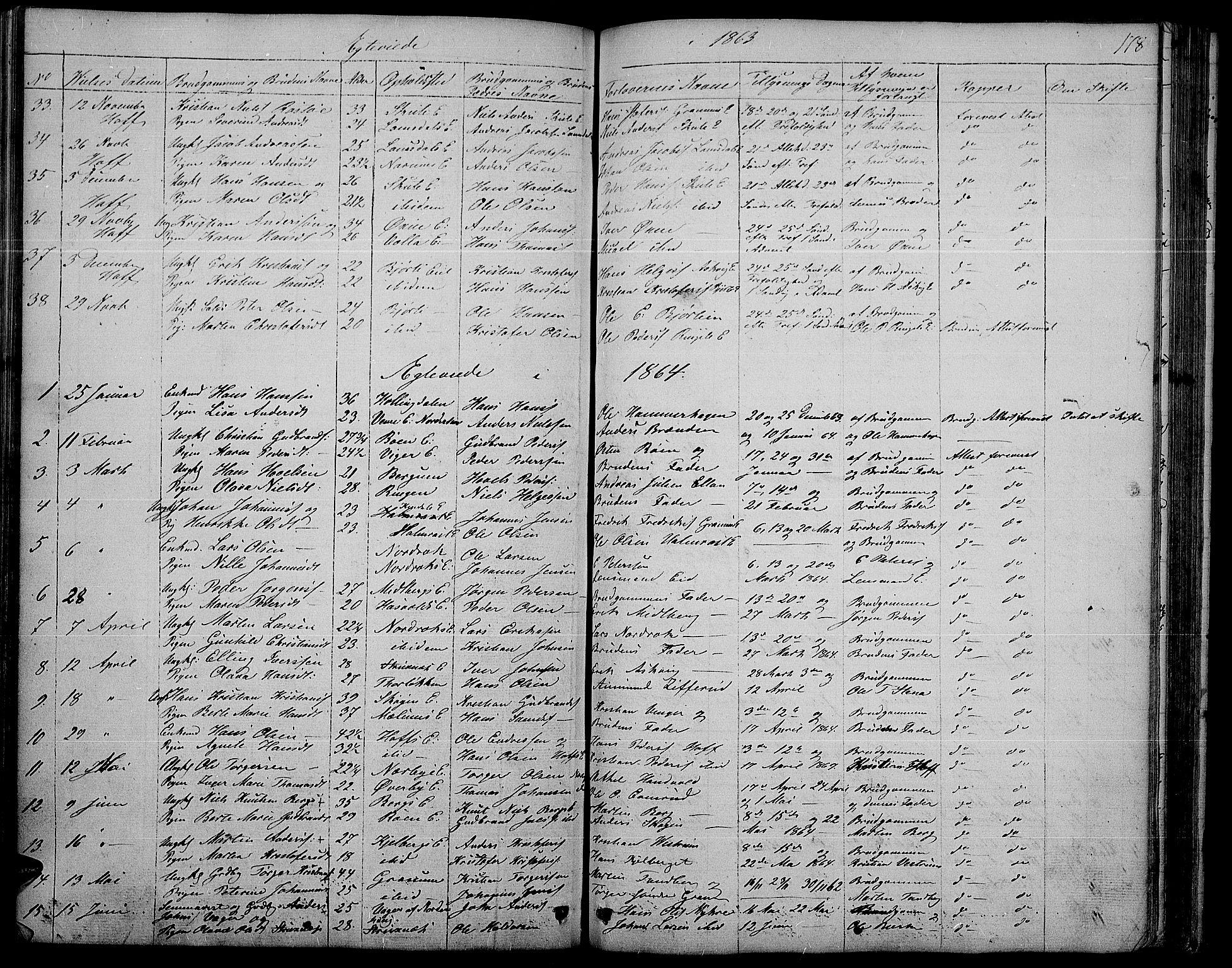 SAH, Søndre Land prestekontor, L/L0001: Klokkerbok nr. 1, 1849-1883, s. 178