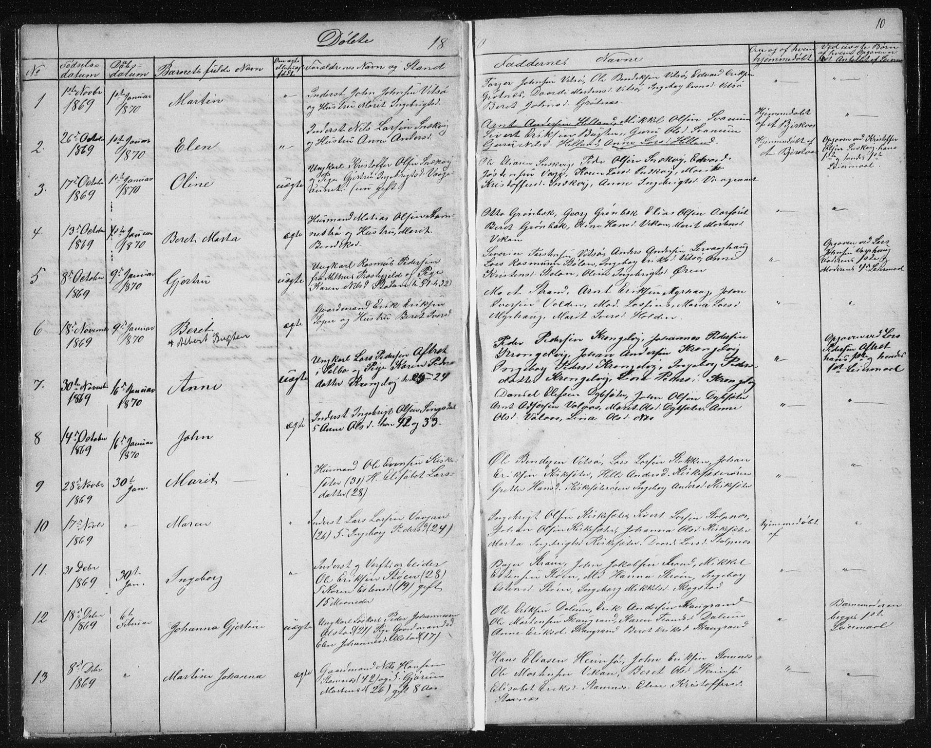 SAT, Ministerialprotokoller, klokkerbøker og fødselsregistre - Sør-Trøndelag, 630/L0503: Klokkerbok nr. 630C01, 1869-1878, s. 10