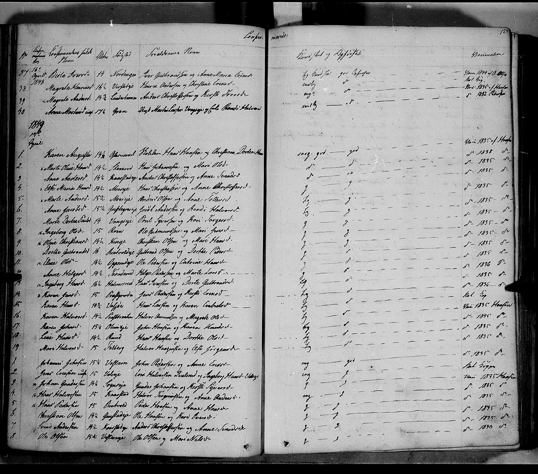 SAH, Jevnaker prestekontor, Ministerialbok nr. 6, 1837-1857, s. 124