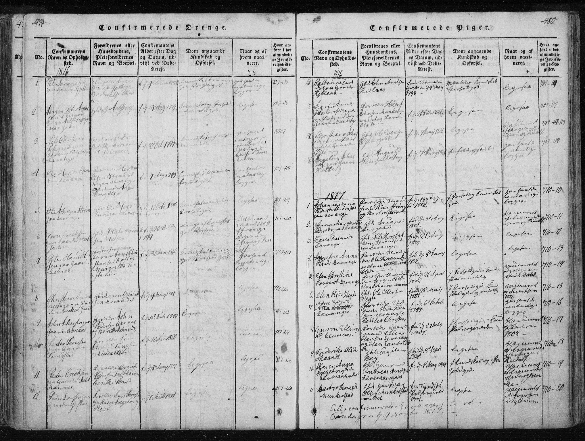 SAT, Ministerialprotokoller, klokkerbøker og fødselsregistre - Nord-Trøndelag, 717/L0148: Ministerialbok nr. 717A04 /2, 1816-1825, s. 479-480