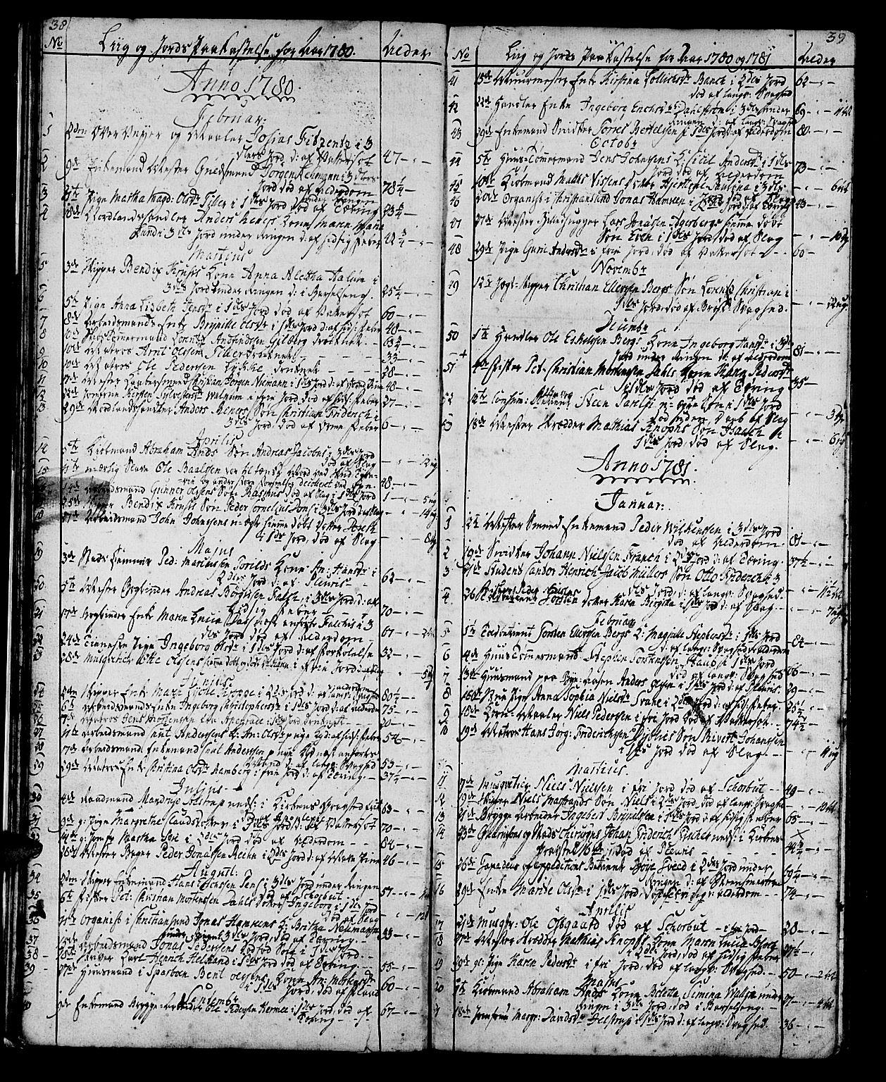 SAT, Ministerialprotokoller, klokkerbøker og fødselsregistre - Sør-Trøndelag, 602/L0134: Klokkerbok nr. 602C02, 1759-1812, s. 38-39