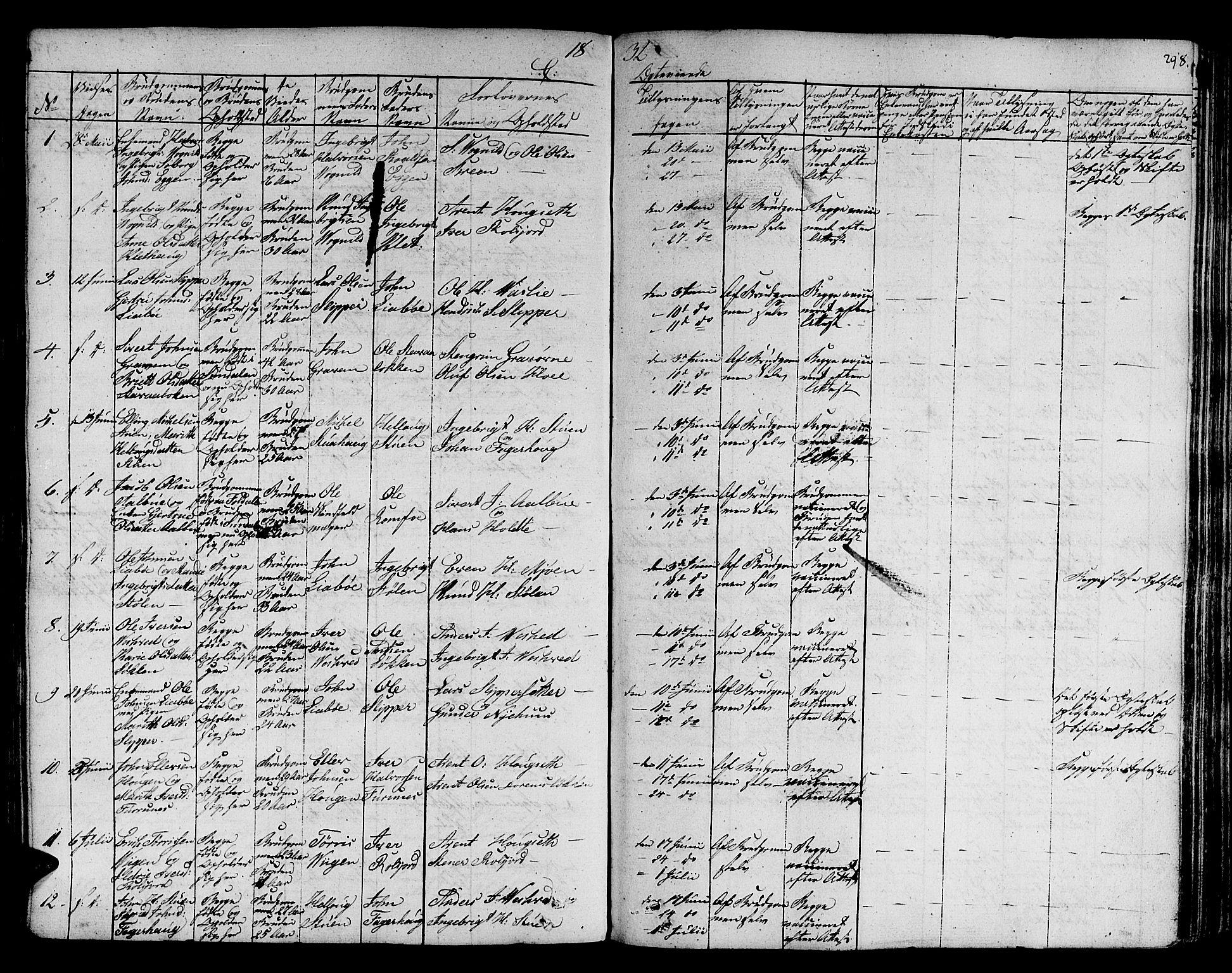 SAT, Ministerialprotokoller, klokkerbøker og fødselsregistre - Sør-Trøndelag, 678/L0897: Ministerialbok nr. 678A06-07, 1821-1847, s. 298