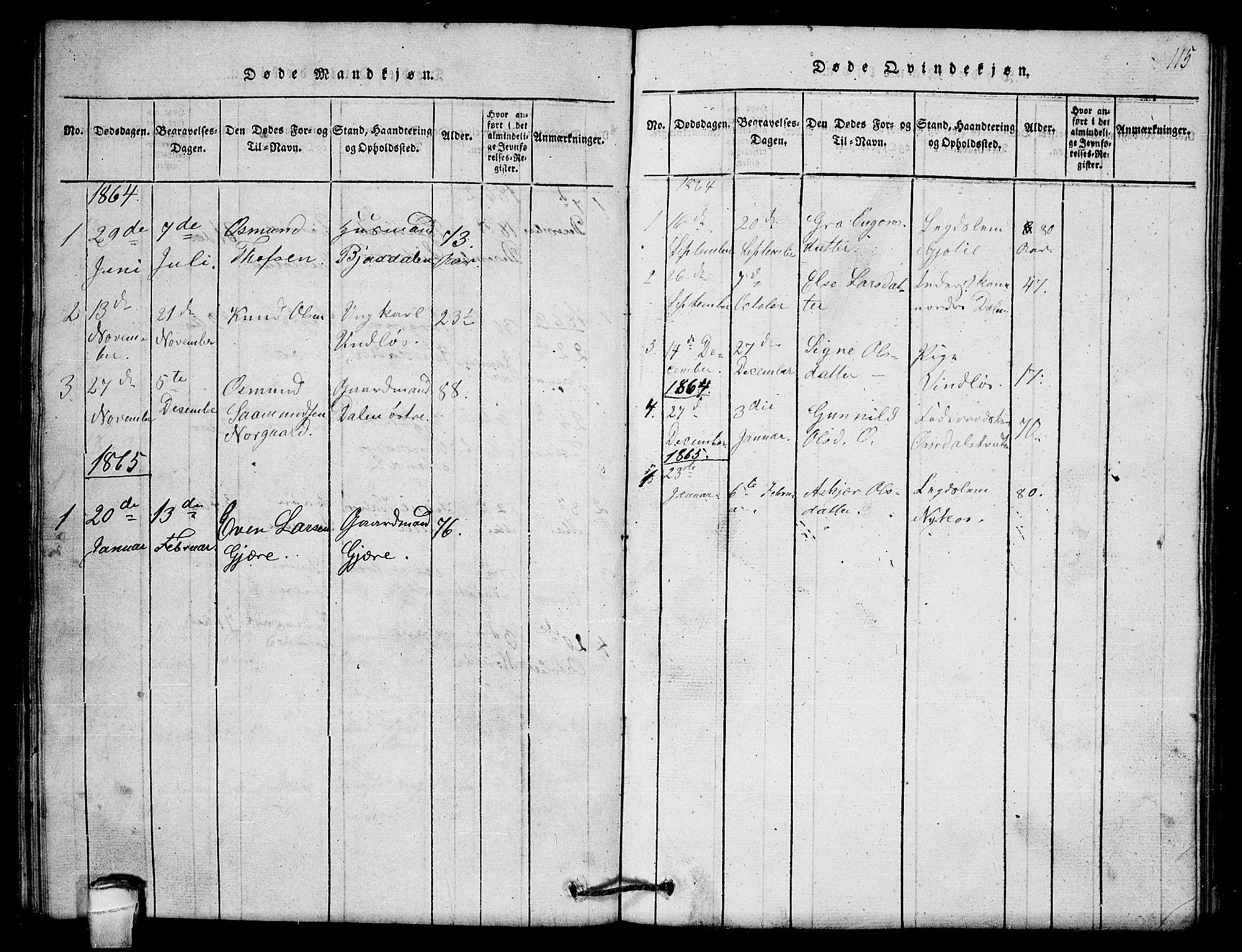 SAKO, Lårdal kirkebøker, G/Gb/L0001: Klokkerbok nr. II 1, 1815-1865, s. 115