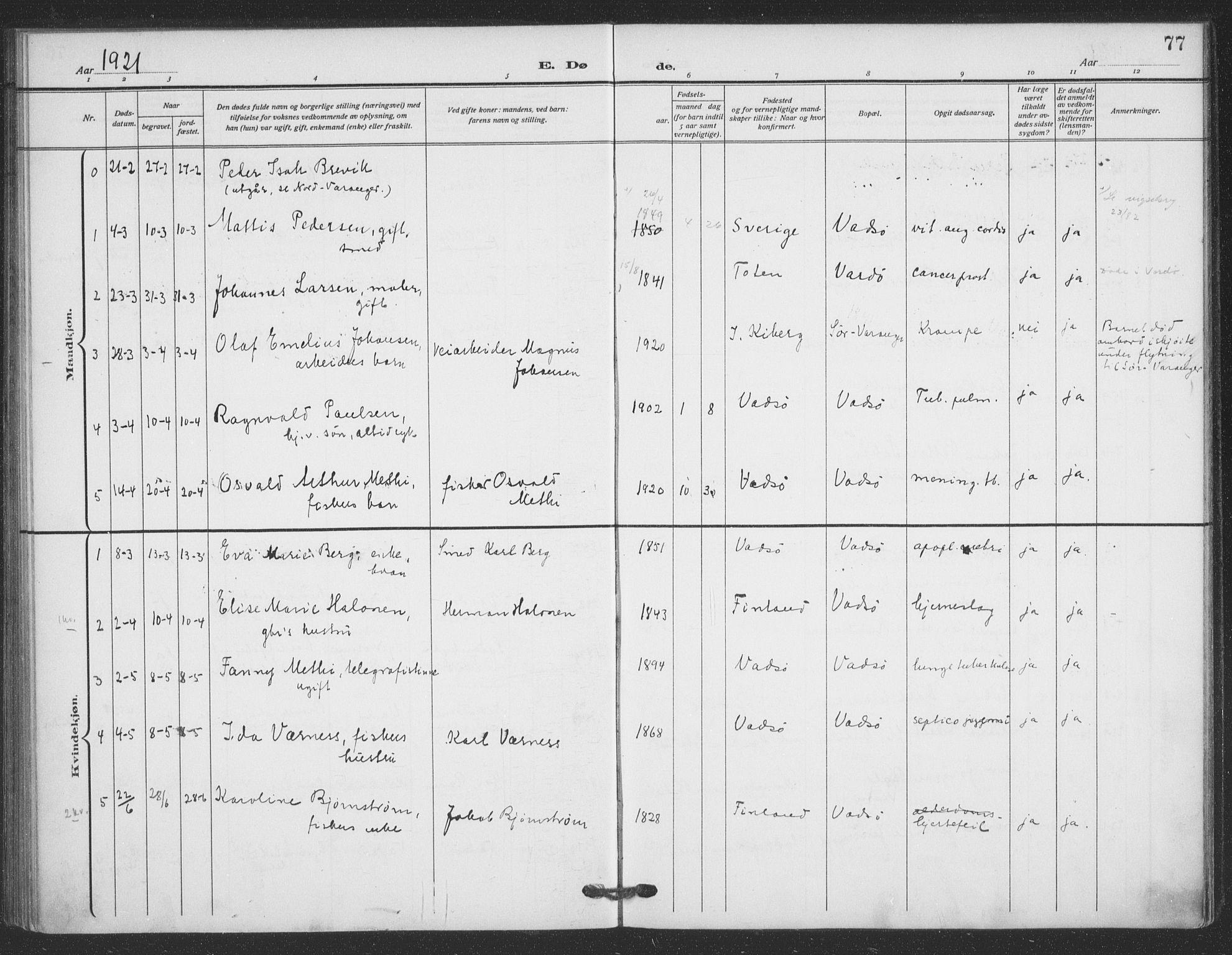 SATØ, Vadsø sokneprestkontor, H/Ha/L0008kirke: Ministerialbok nr. 8, 1912-1930, s. 77