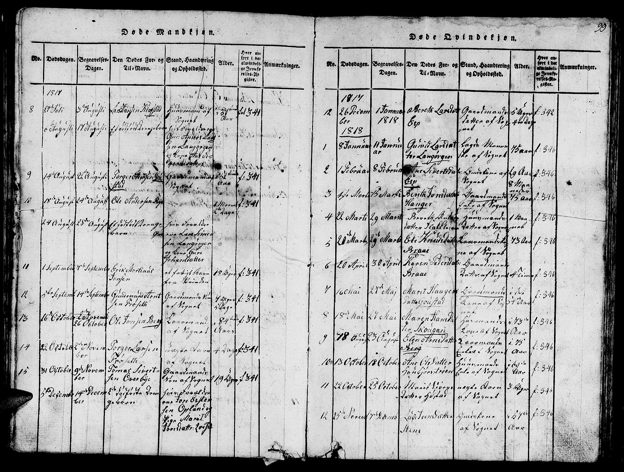 SAT, Ministerialprotokoller, klokkerbøker og fødselsregistre - Sør-Trøndelag, 612/L0385: Klokkerbok nr. 612C01, 1816-1845, s. 99