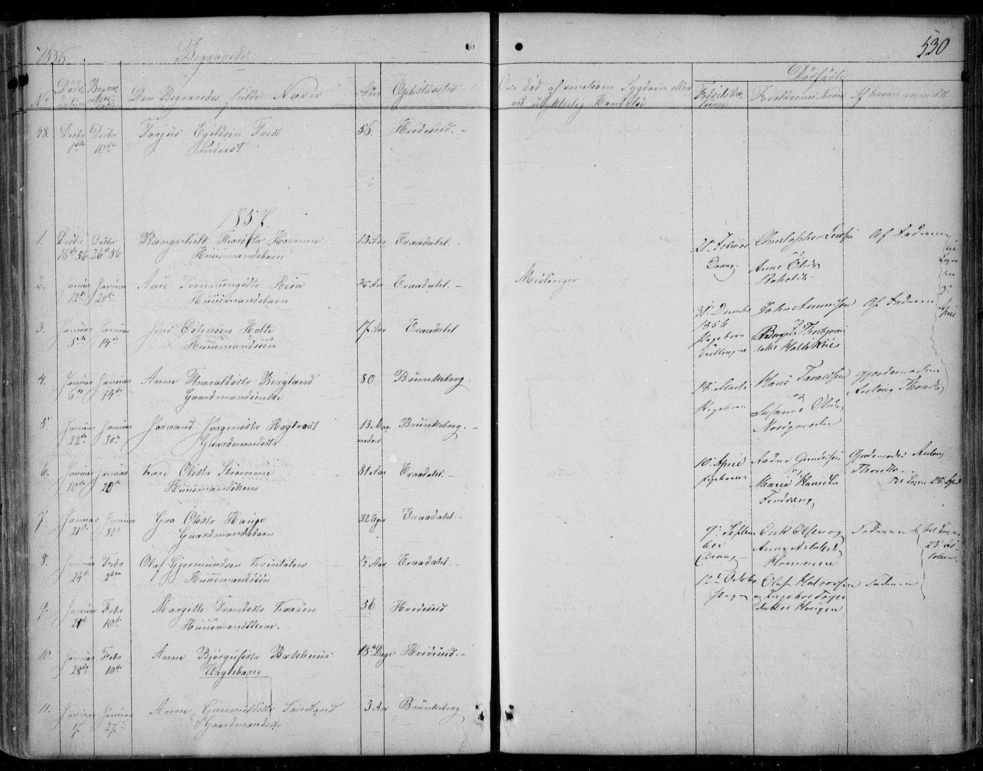 SAKO, Kviteseid kirkebøker, F/Fa/L0006: Ministerialbok nr. I 6, 1836-1858, s. 530