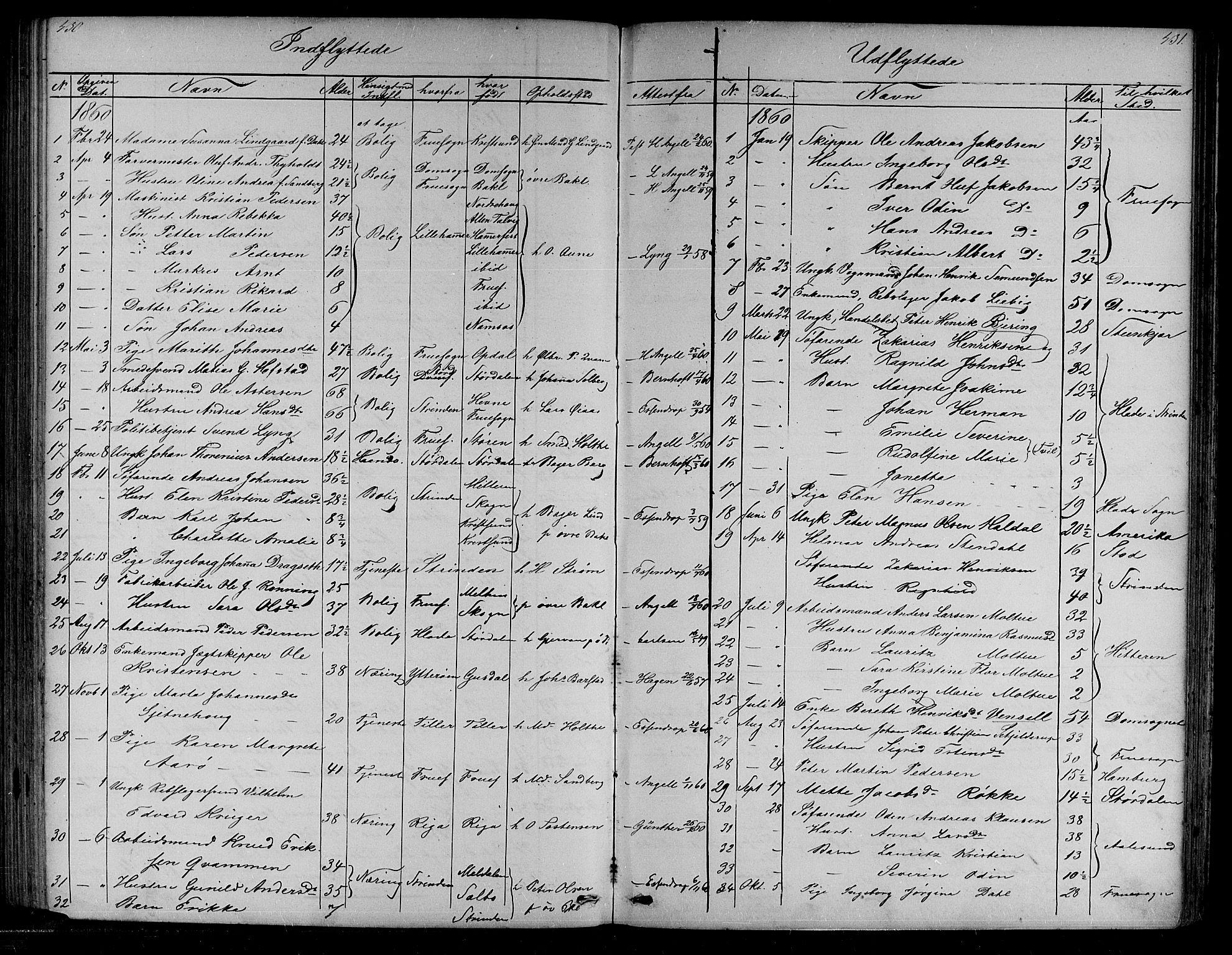 SAT, Ministerialprotokoller, klokkerbøker og fødselsregistre - Sør-Trøndelag, 604/L0219: Klokkerbok nr. 604C02, 1851-1869, s. 430-431
