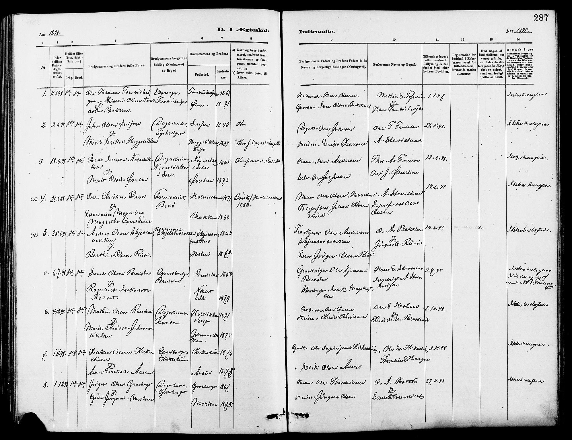 SAH, Dovre prestekontor, Klokkerbok nr. 2, 1881-1907, s. 287