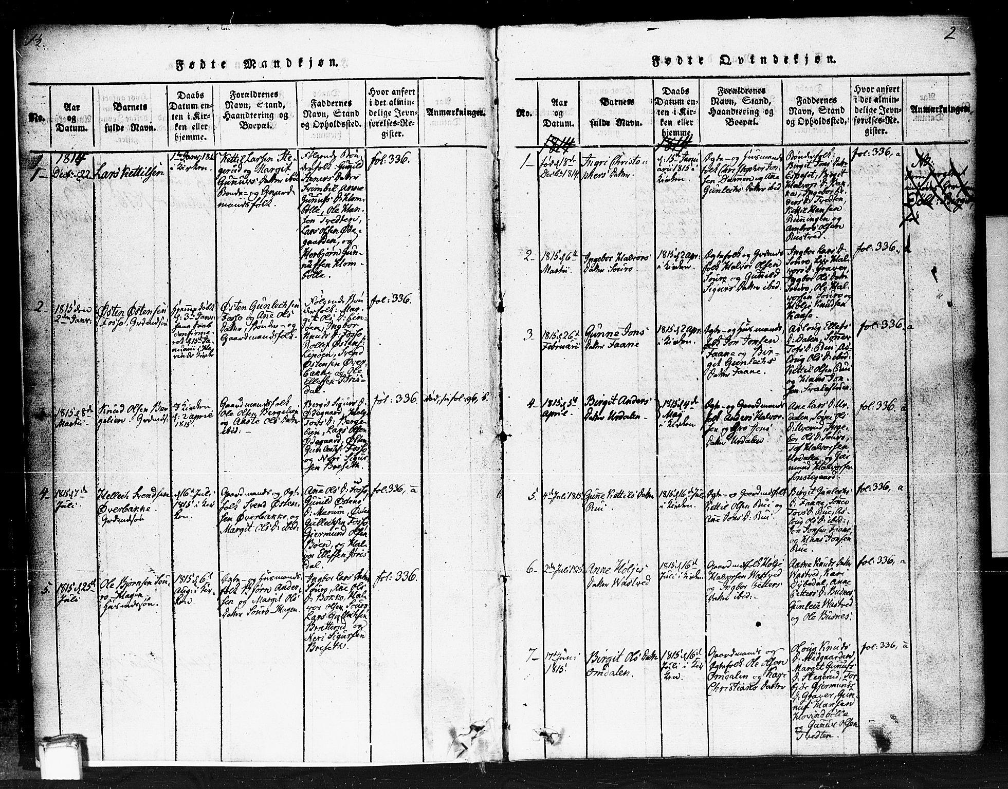SAKO, Gransherad kirkebøker, F/Fb/L0002: Ministerialbok nr. II 2, 1815-1843, s. 2