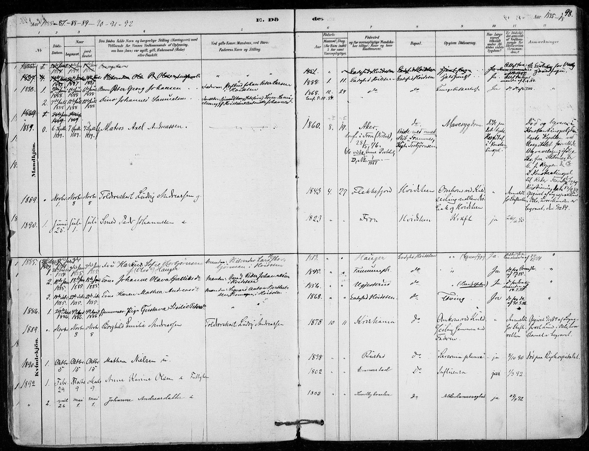 SAO, Vestby prestekontor Kirkebøker, F/Fd/L0001: Ministerialbok nr. IV 1, 1878-1945, s. 98
