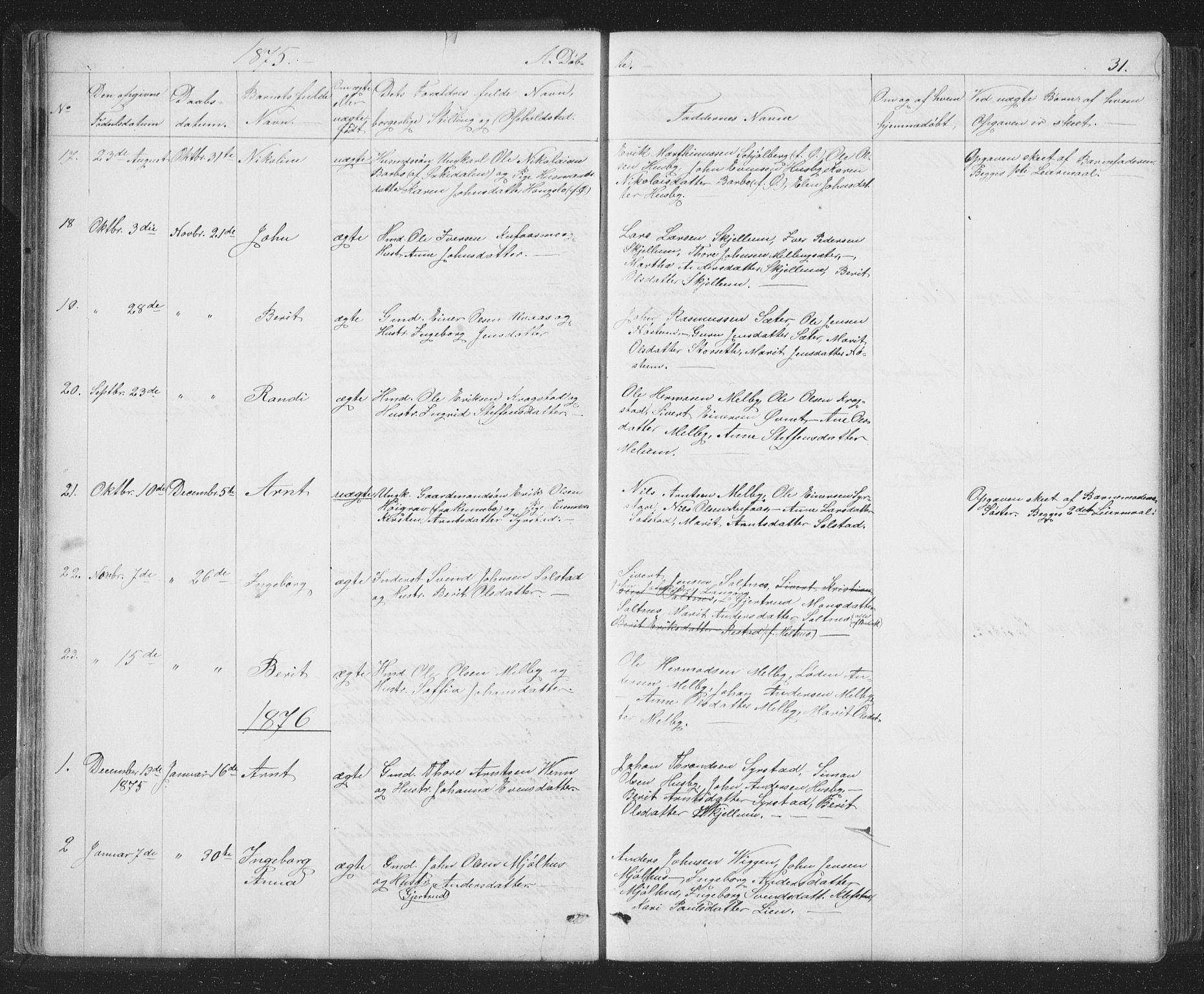 SAT, Ministerialprotokoller, klokkerbøker og fødselsregistre - Sør-Trøndelag, 667/L0798: Klokkerbok nr. 667C03, 1867-1929, s. 31