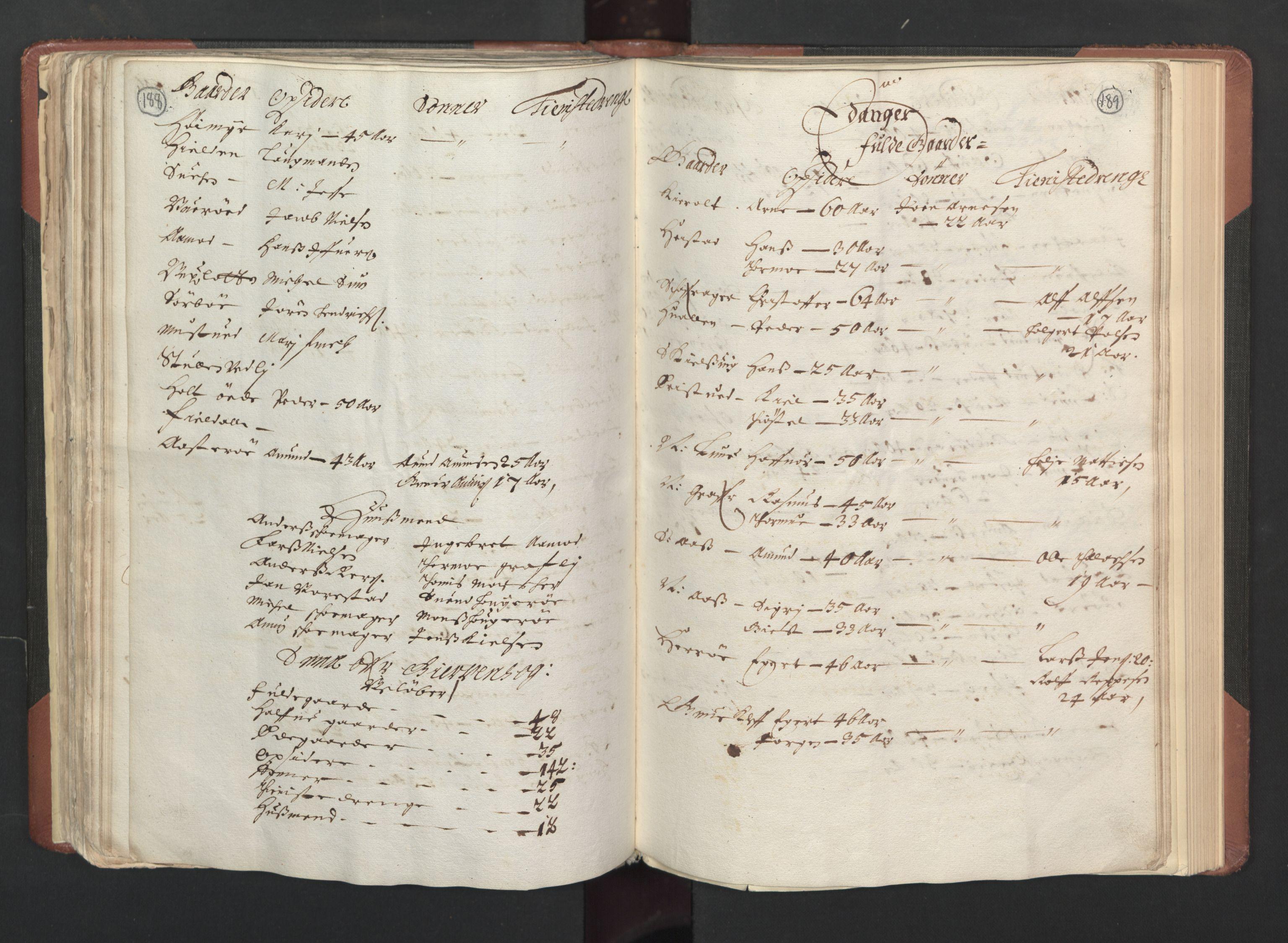 RA, Fogdenes og sorenskrivernes manntall 1664-1666, nr. 6: Øvre og Nedre Telemark fogderi og Bamble fogderi , 1664, s. 188-189