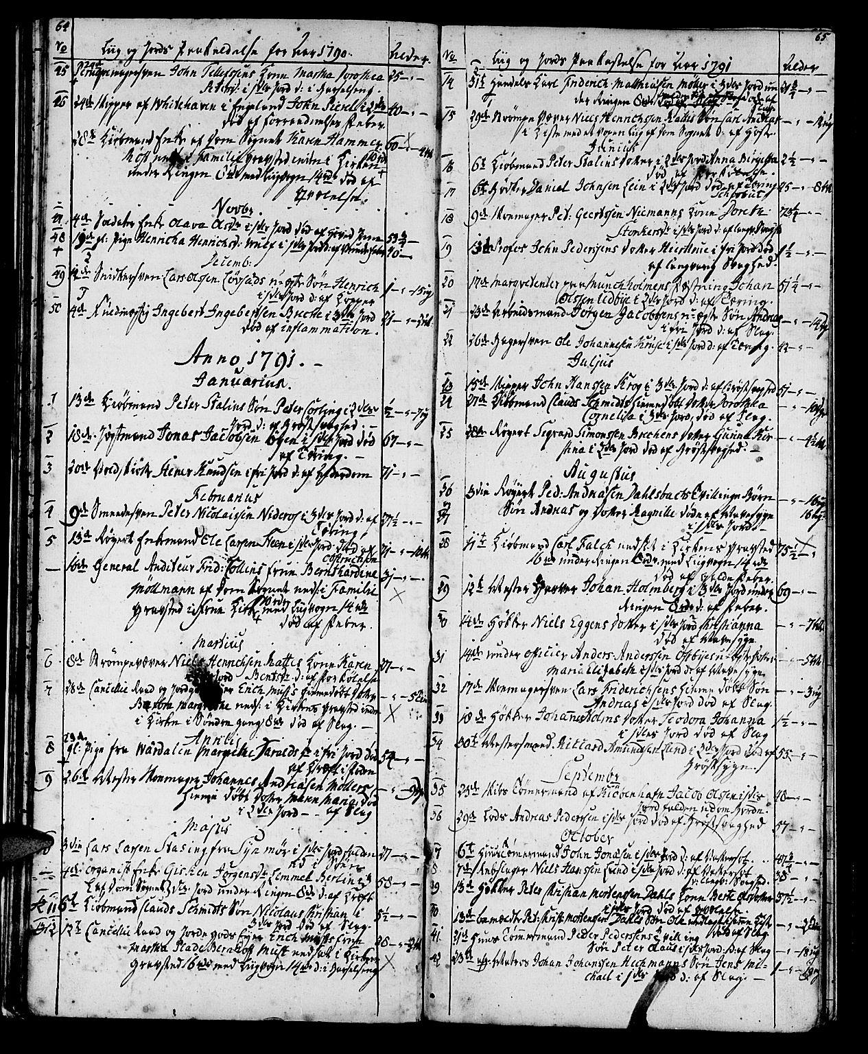 SAT, Ministerialprotokoller, klokkerbøker og fødselsregistre - Sør-Trøndelag, 602/L0134: Klokkerbok nr. 602C02, 1759-1812, s. 64-65
