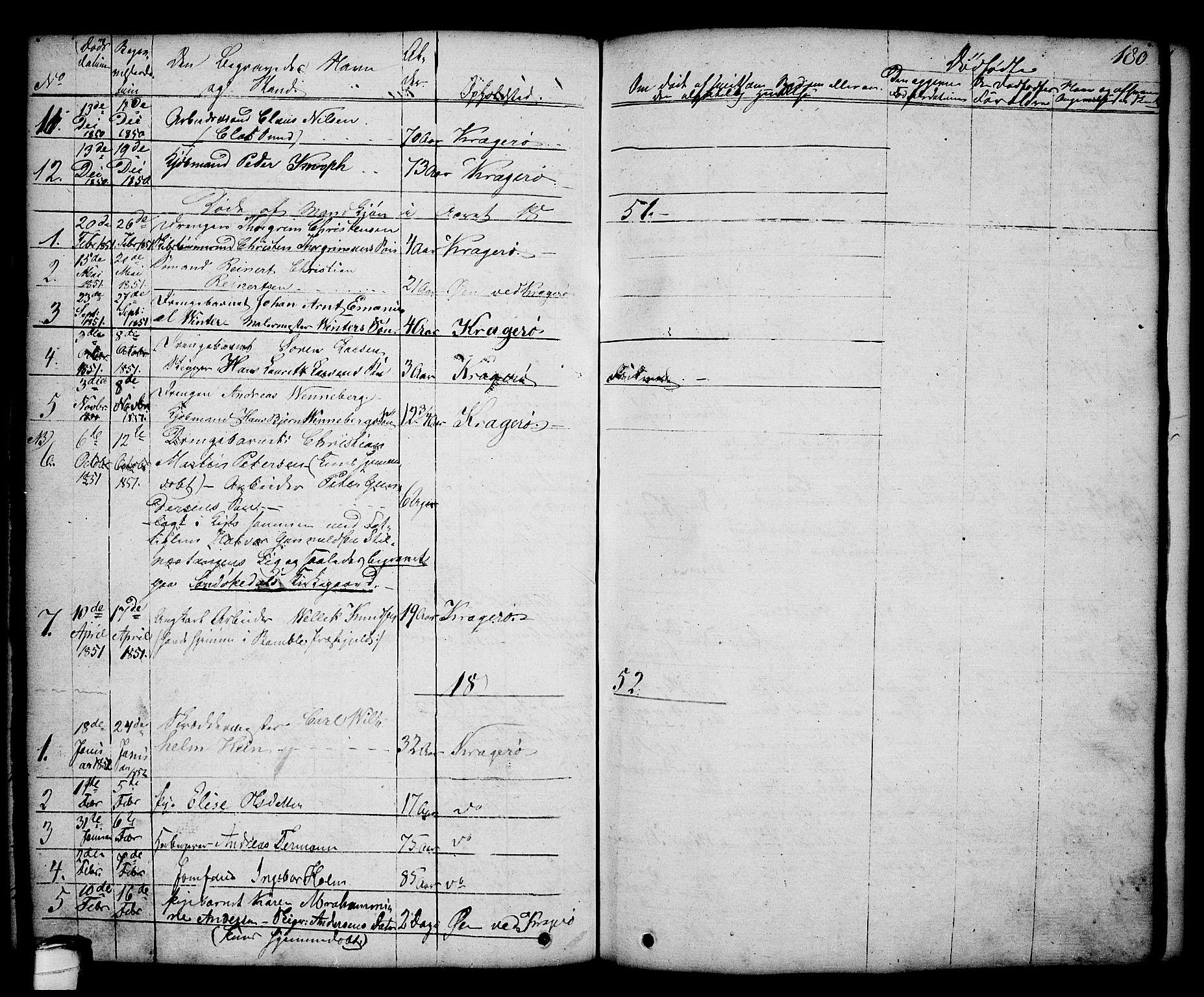 SAKO, Kragerø kirkebøker, G/Ga/L0003: Klokkerbok nr. 3, 1832-1852, s. 180