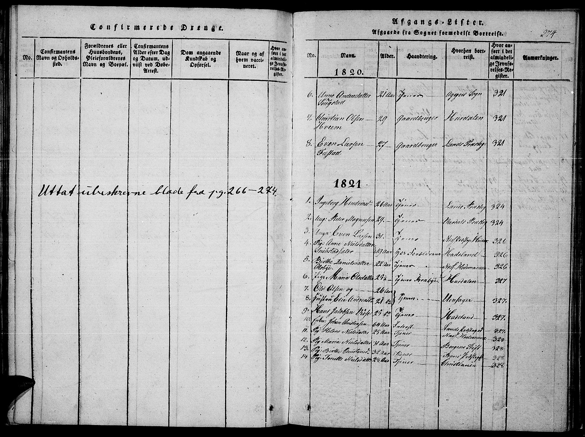 SAH, Toten prestekontor, Ministerialbok nr. 10, 1820-1828, s. 274