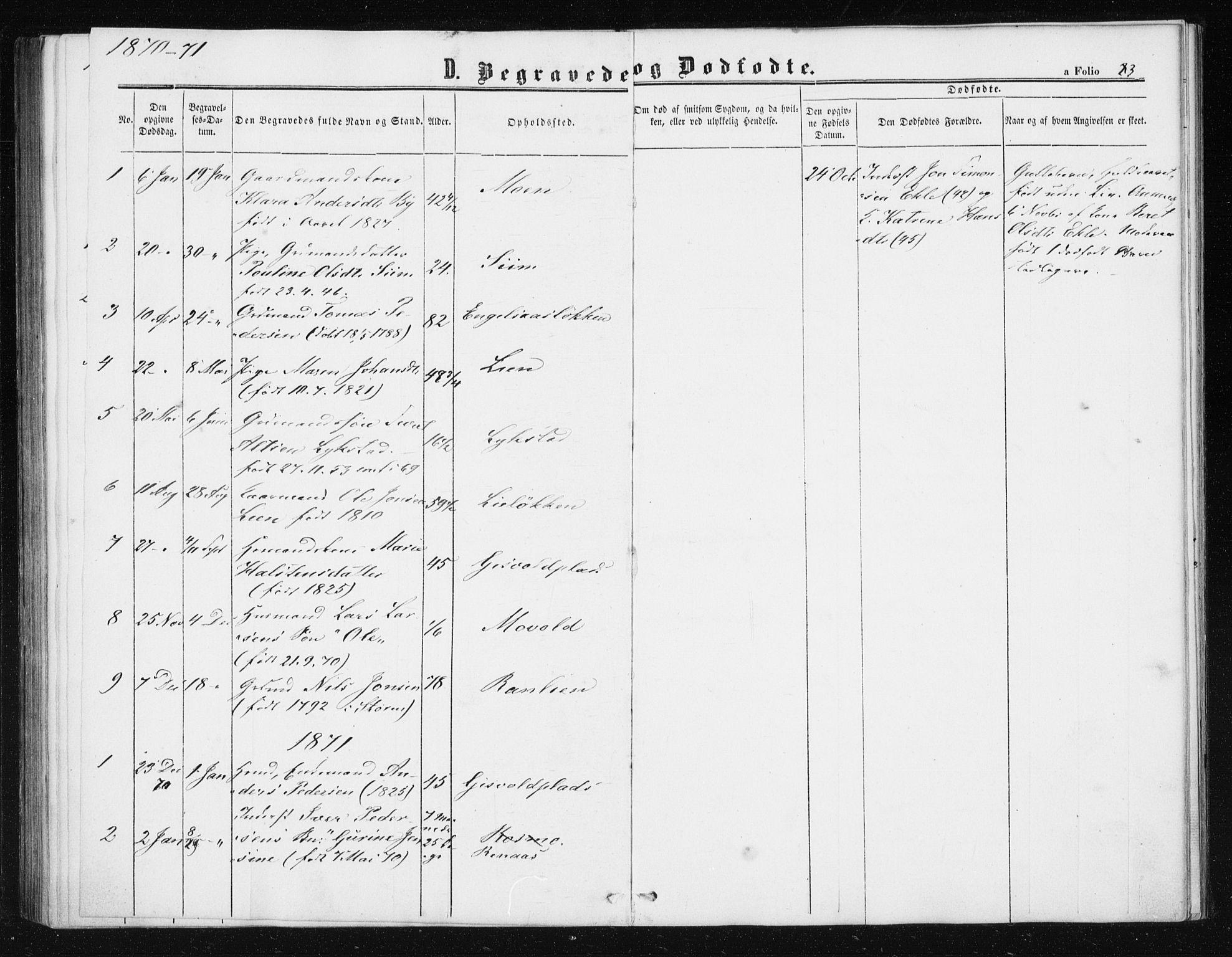 SAT, Ministerialprotokoller, klokkerbøker og fødselsregistre - Sør-Trøndelag, 608/L0333: Ministerialbok nr. 608A02, 1862-1876, s. 83
