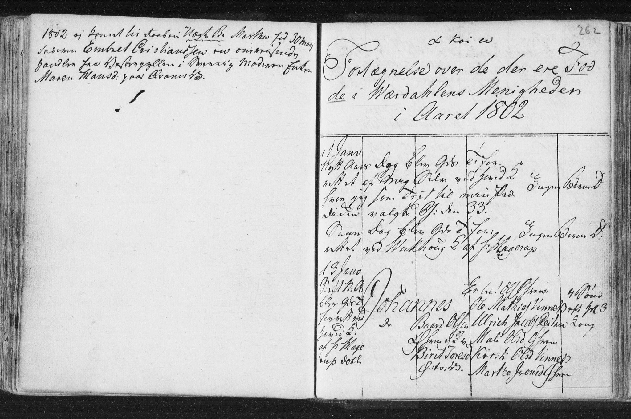SAT, Ministerialprotokoller, klokkerbøker og fødselsregistre - Nord-Trøndelag, 723/L0232: Ministerialbok nr. 723A03, 1781-1804, s. 262