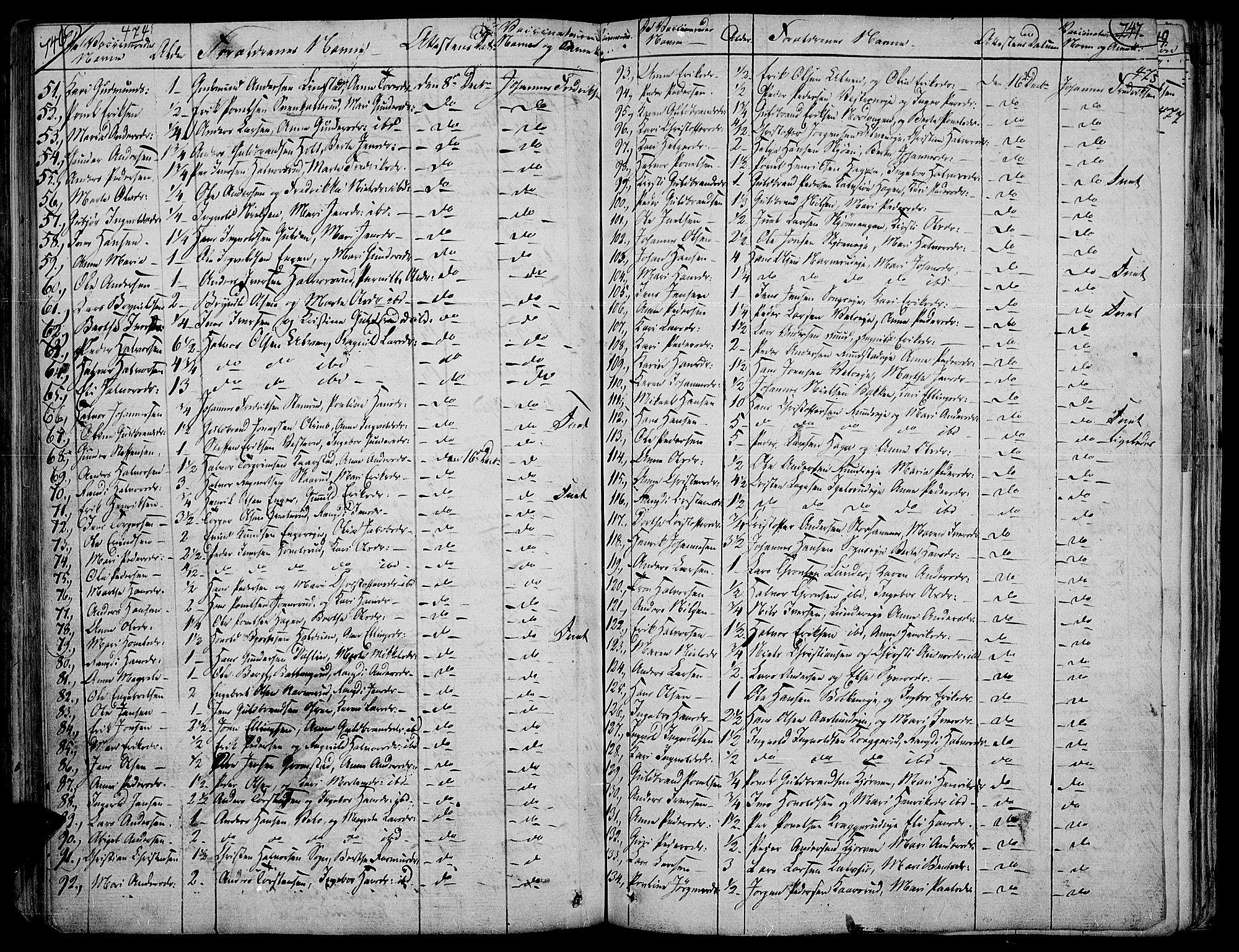 SAH, Jevnaker prestekontor, Ministerialbok nr. 4, 1800-1861, s. 474-475