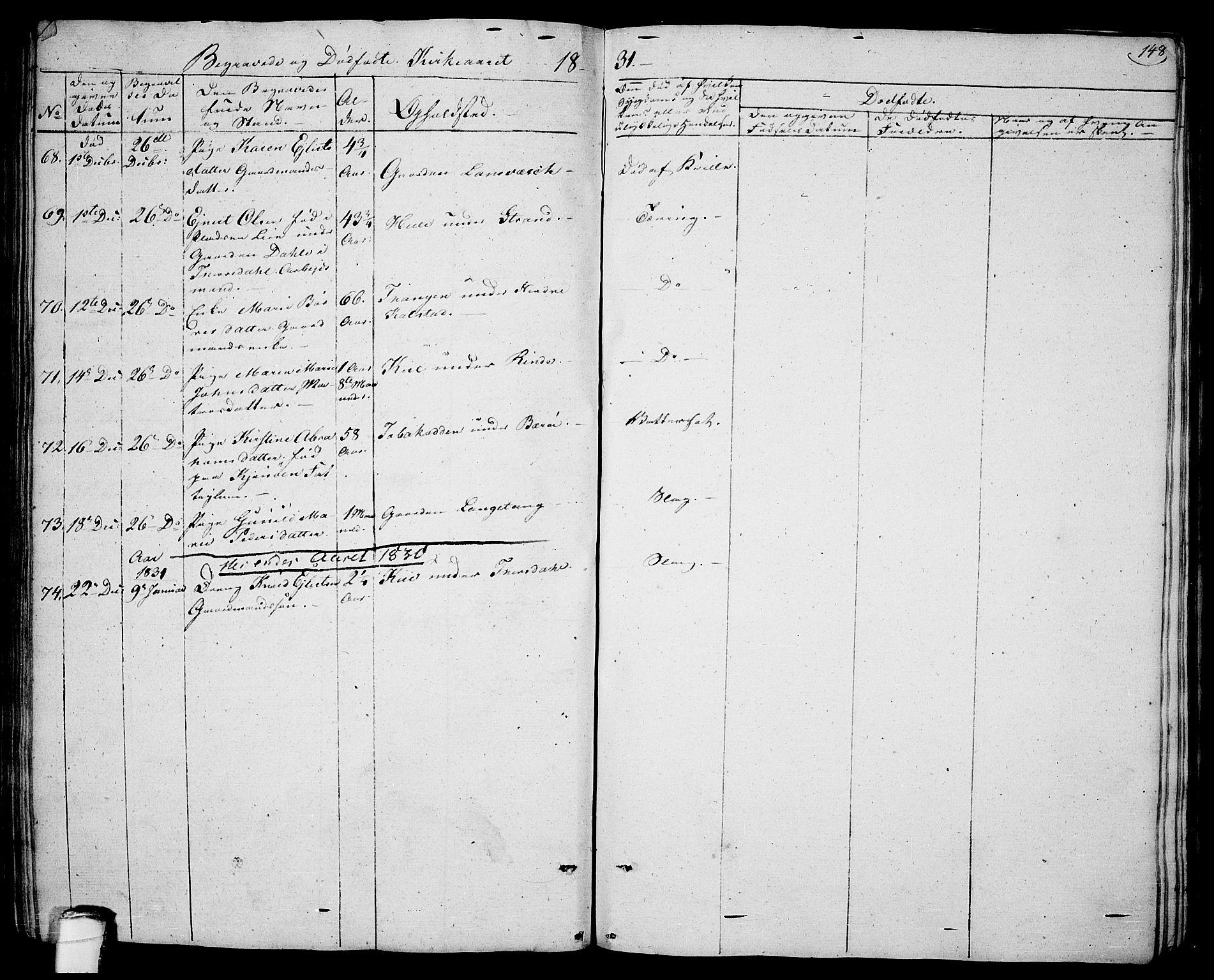 SAKO, Sannidal kirkebøker, F/Fa/L0005: Ministerialbok nr. 5, 1823-1830, s. 148