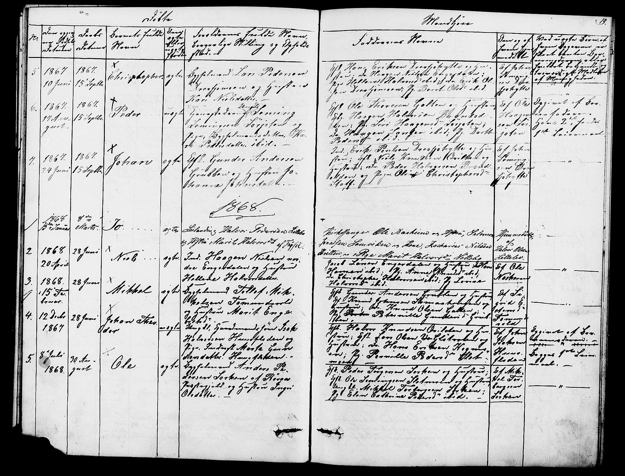 SAH, Rendalen prestekontor, H/Ha/Hab/L0002: Klokkerbok nr. 2, 1858-1880, s. 19