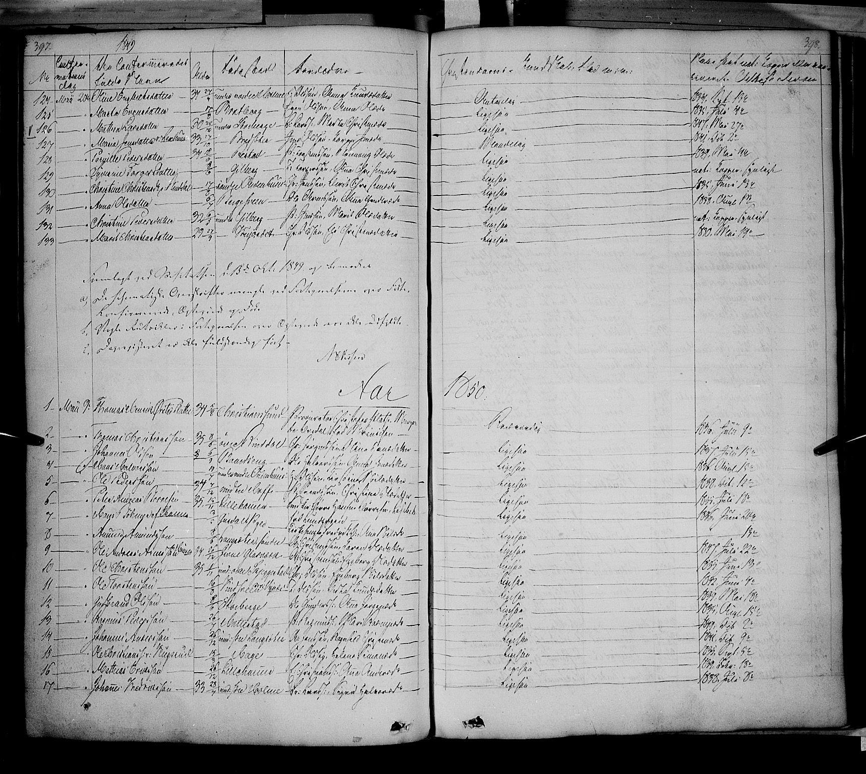 SAH, Fåberg prestekontor, Ministerialbok nr. 5, 1836-1854, s. 397-398