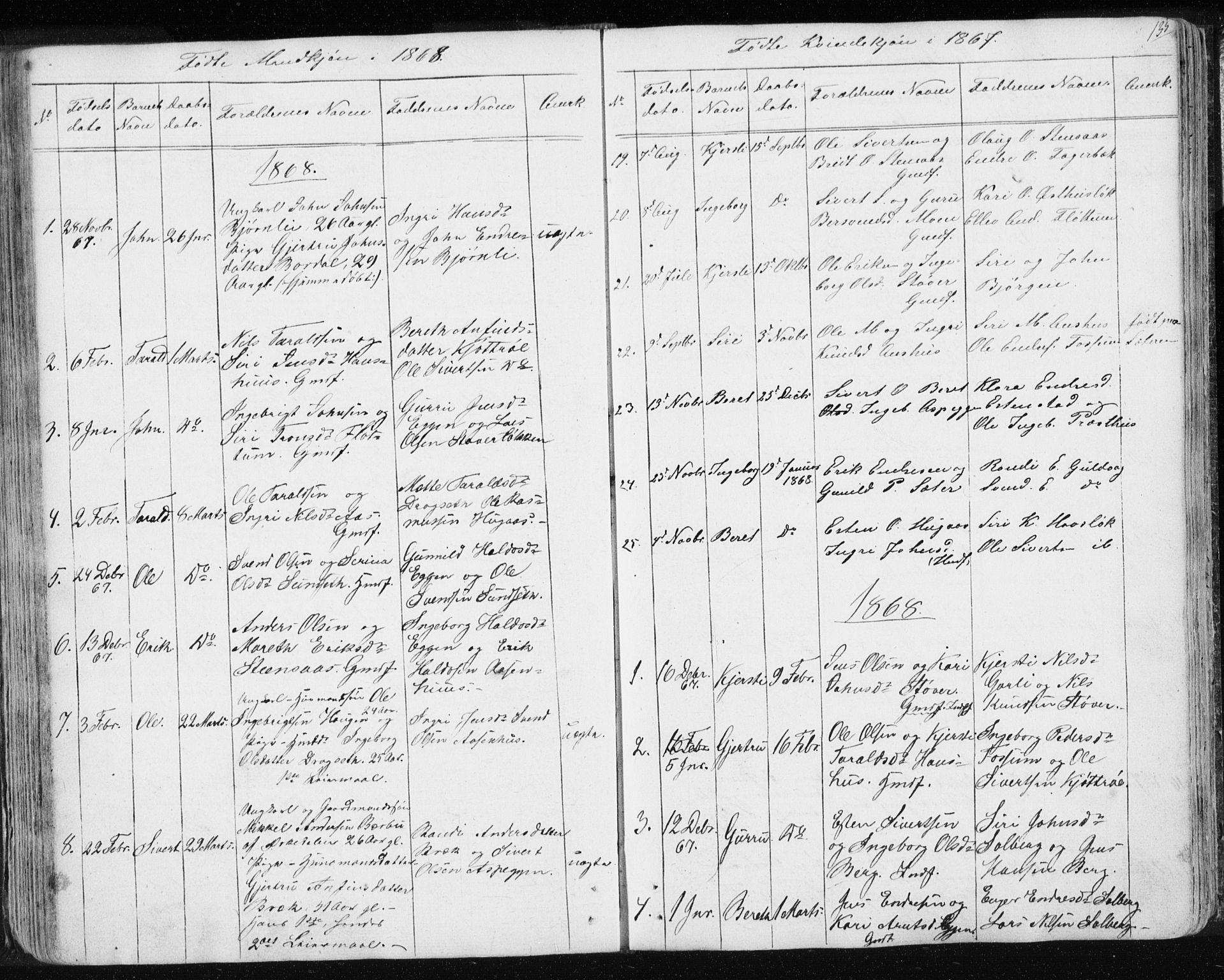 SAT, Ministerialprotokoller, klokkerbøker og fødselsregistre - Sør-Trøndelag, 689/L1043: Klokkerbok nr. 689C02, 1816-1892, s. 135