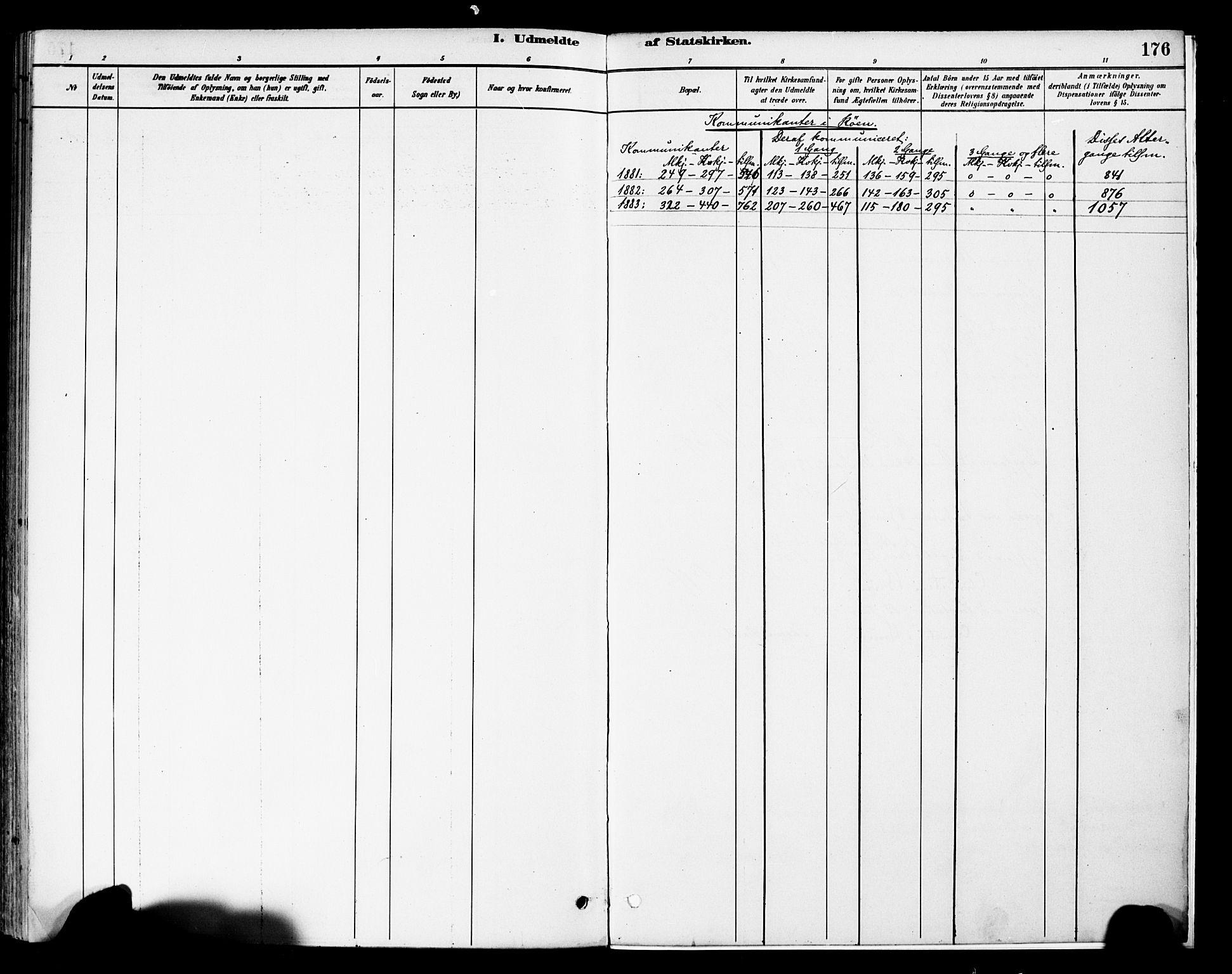 SAH, Vestre Slidre prestekontor, Ministerialbok nr. 6, 1881-1912, s. 176