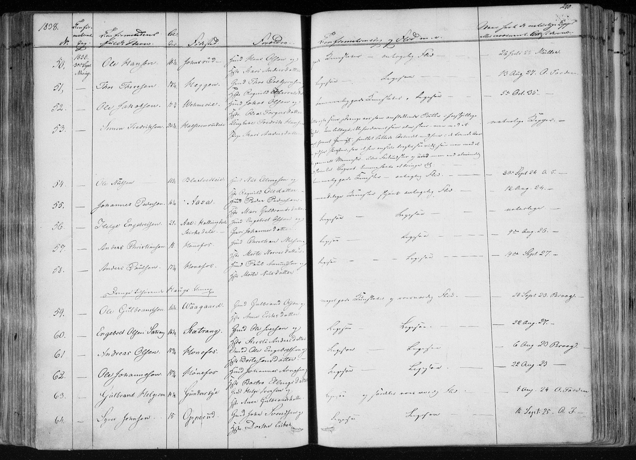 SAKO, Norderhov kirkebøker, F/Fa/L0010: Ministerialbok nr. 10, 1837-1847, s. 270
