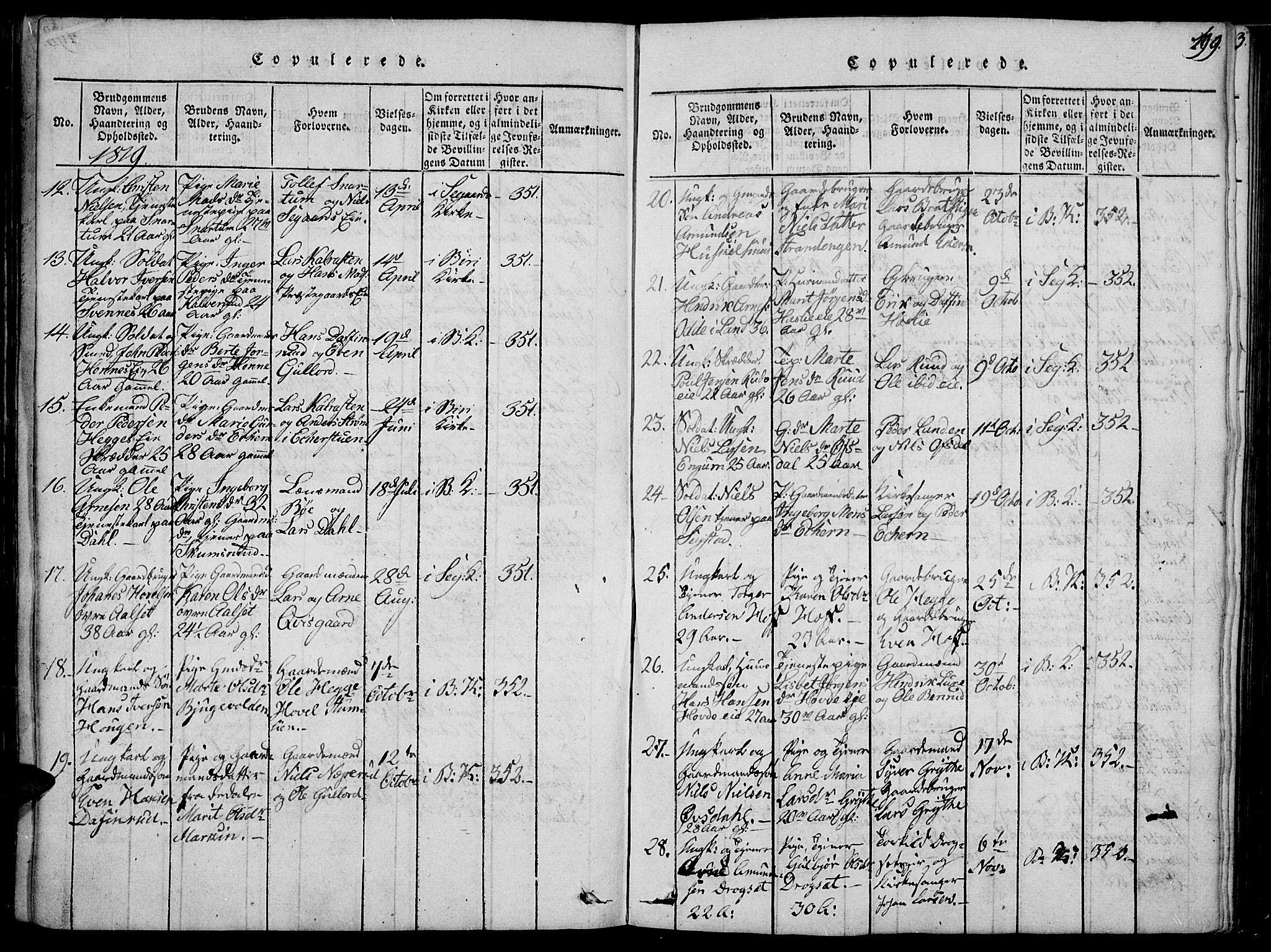 SAH, Biri prestekontor, Ministerialbok nr. 3, 1814-1828, s. 199