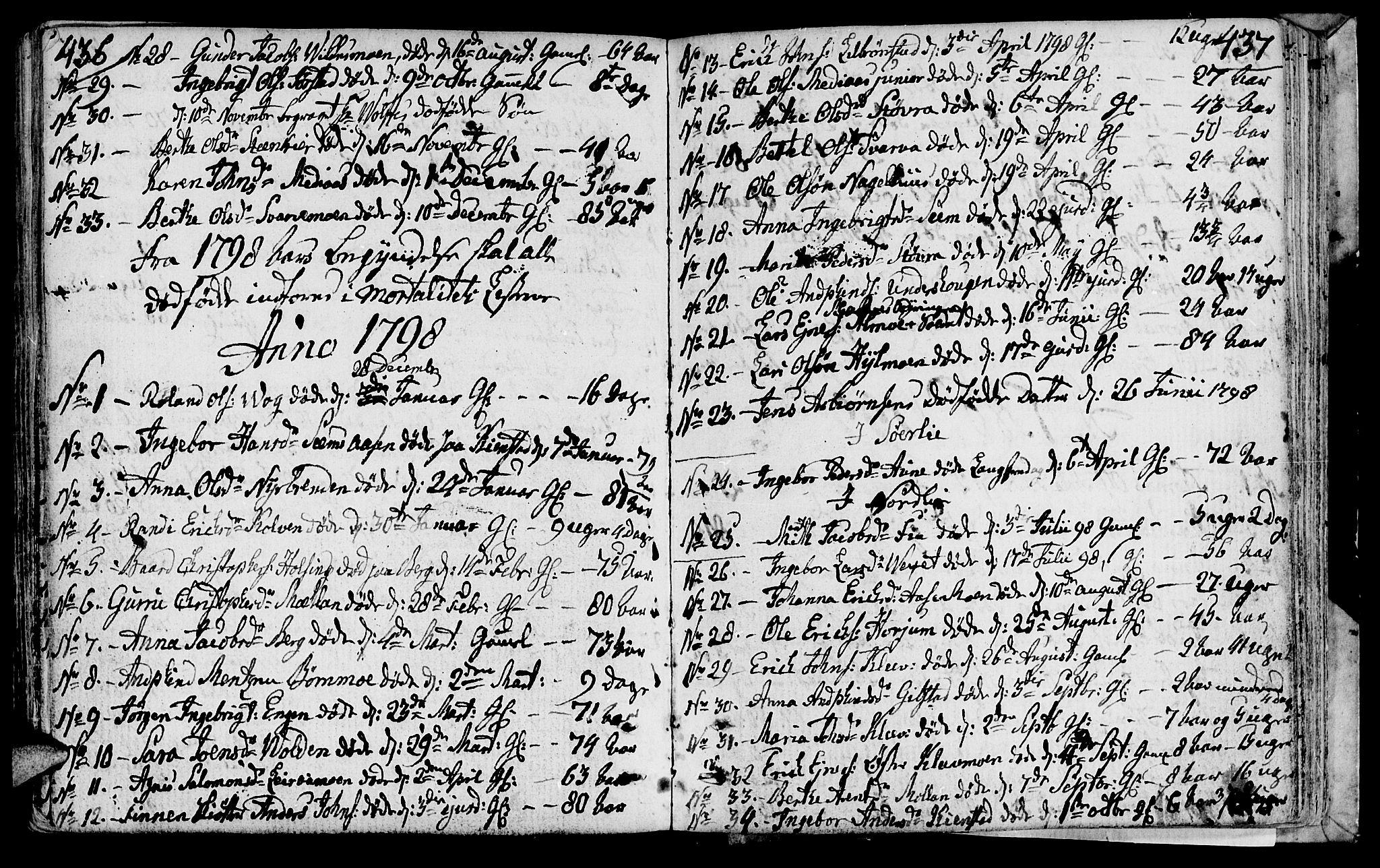 SAT, Ministerialprotokoller, klokkerbøker og fødselsregistre - Nord-Trøndelag, 749/L0468: Ministerialbok nr. 749A02, 1787-1817, s. 436-437