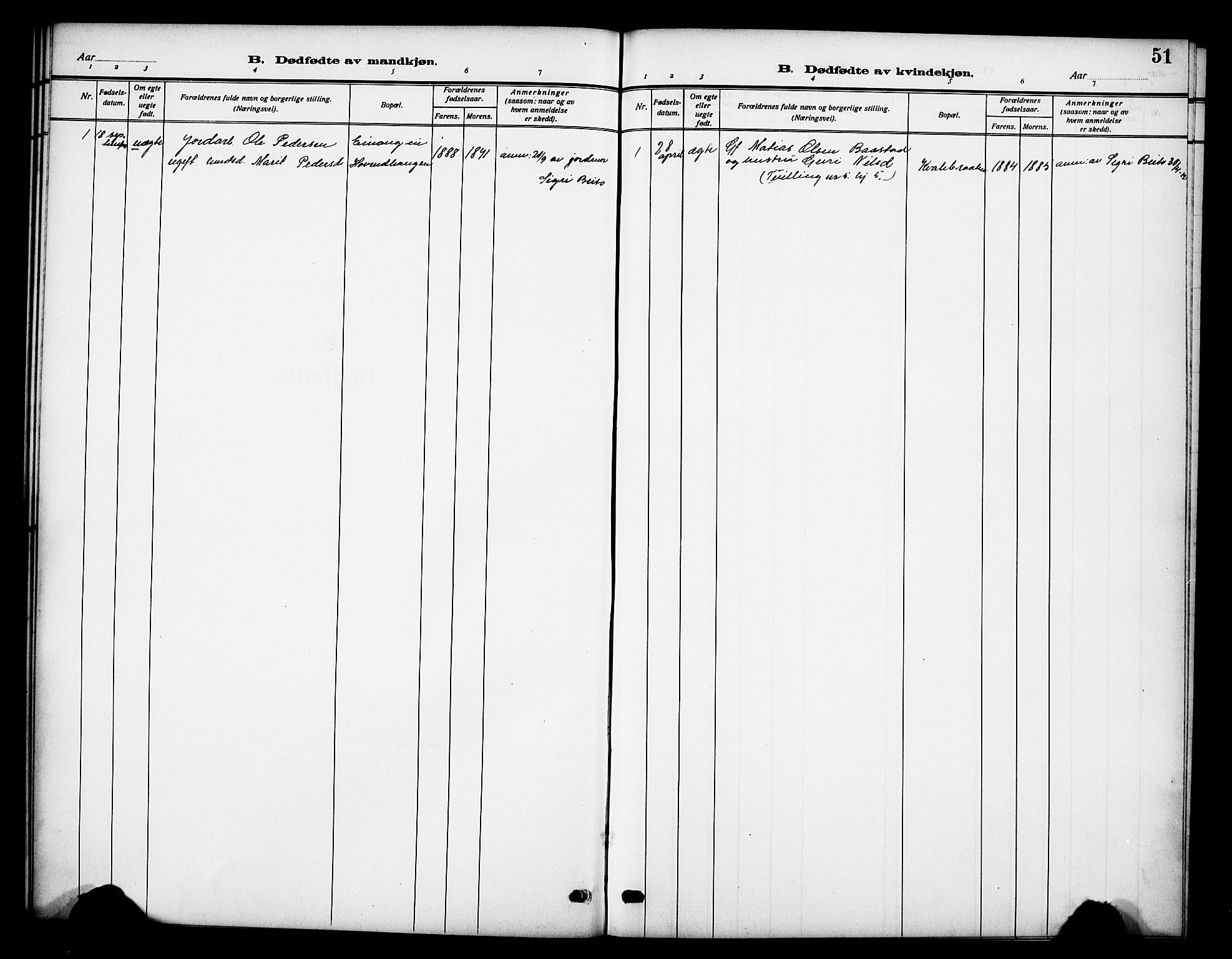 SAH, Vestre Slidre prestekontor, Klokkerbok nr. 7, 1909-1930, s. 51