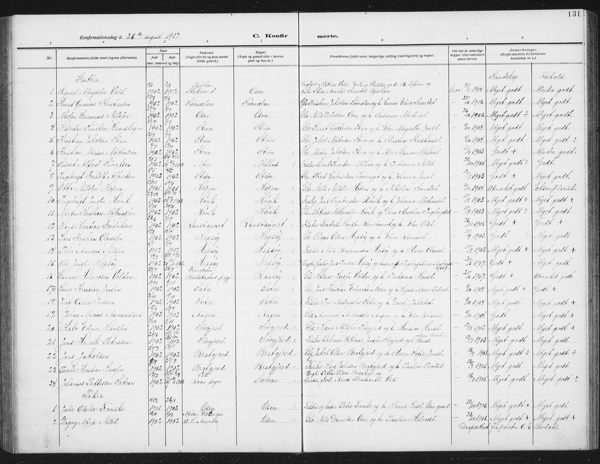 SAT, Ministerialprotokoller, klokkerbøker og fødselsregistre - Sør-Trøndelag, 658/L0727: Klokkerbok nr. 658C03, 1909-1935, s. 131
