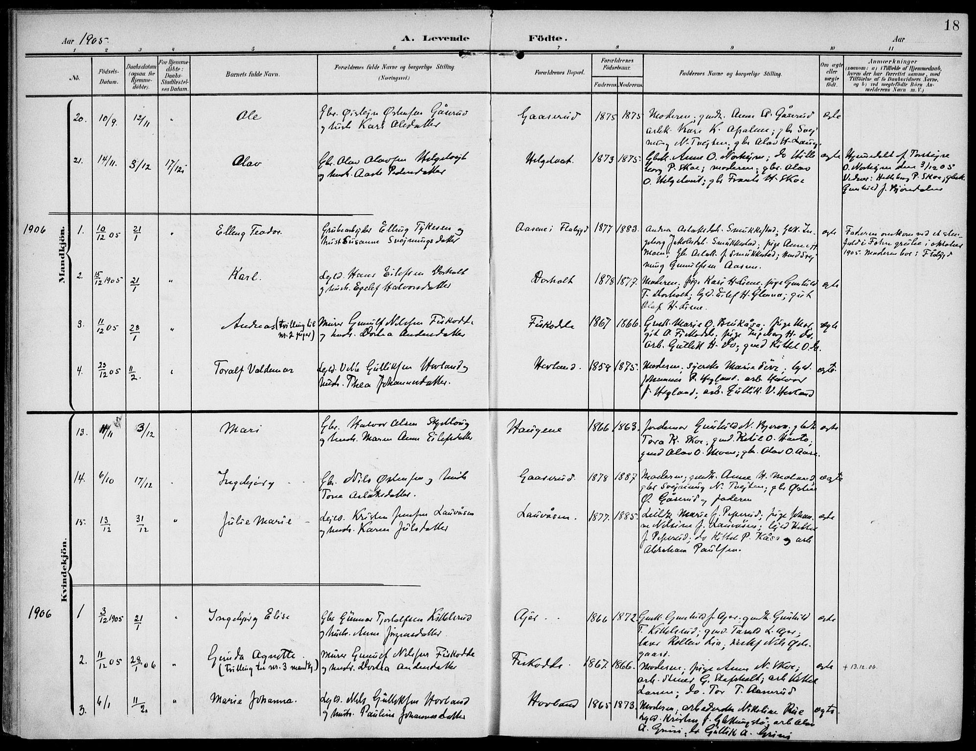 SAKO, Lunde kirkebøker, F/Fa/L0004: Ministerialbok nr. I 4, 1902-1913, s. 18